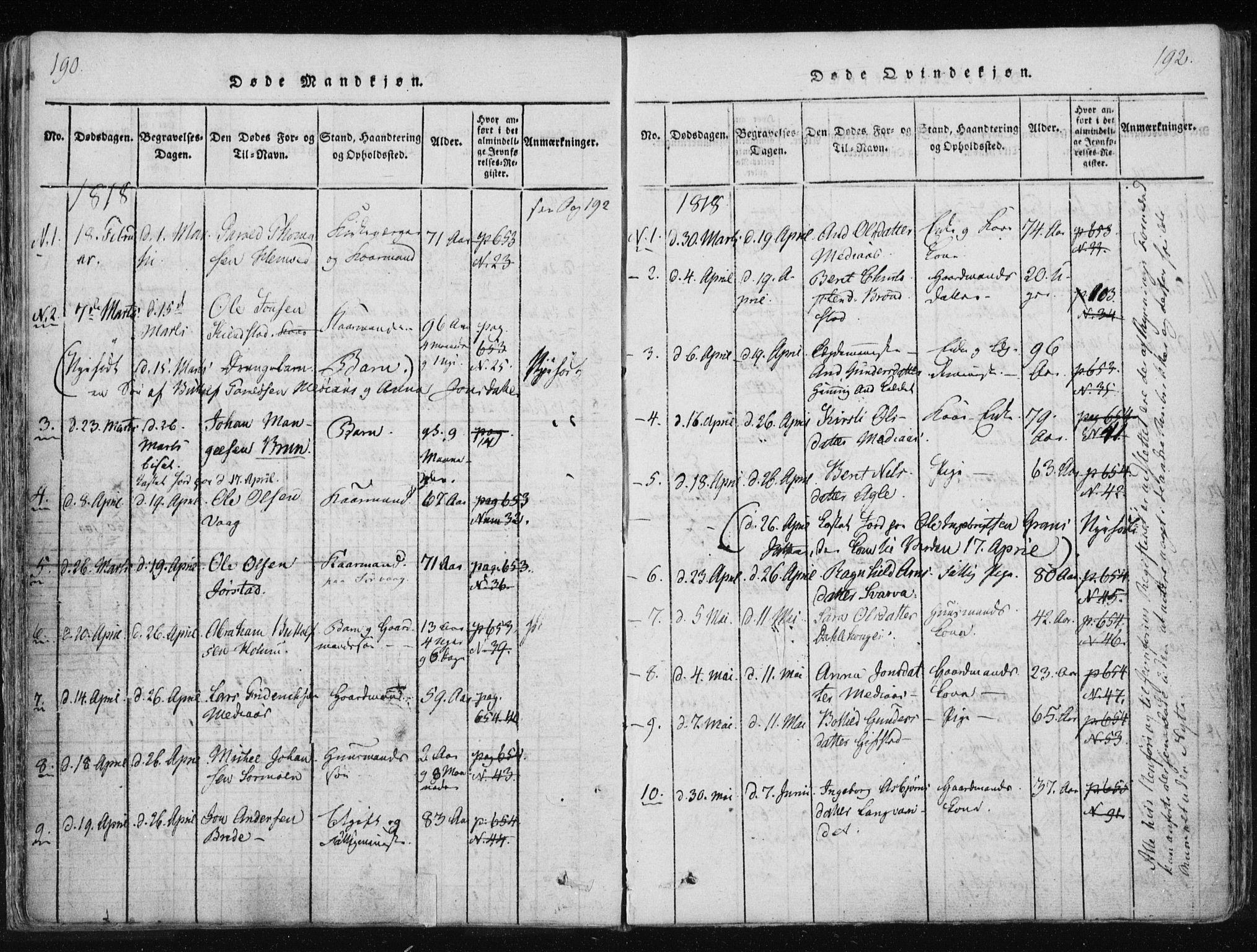 SAT, Ministerialprotokoller, klokkerbøker og fødselsregistre - Nord-Trøndelag, 749/L0469: Ministerialbok nr. 749A03, 1817-1857, s. 191-192
