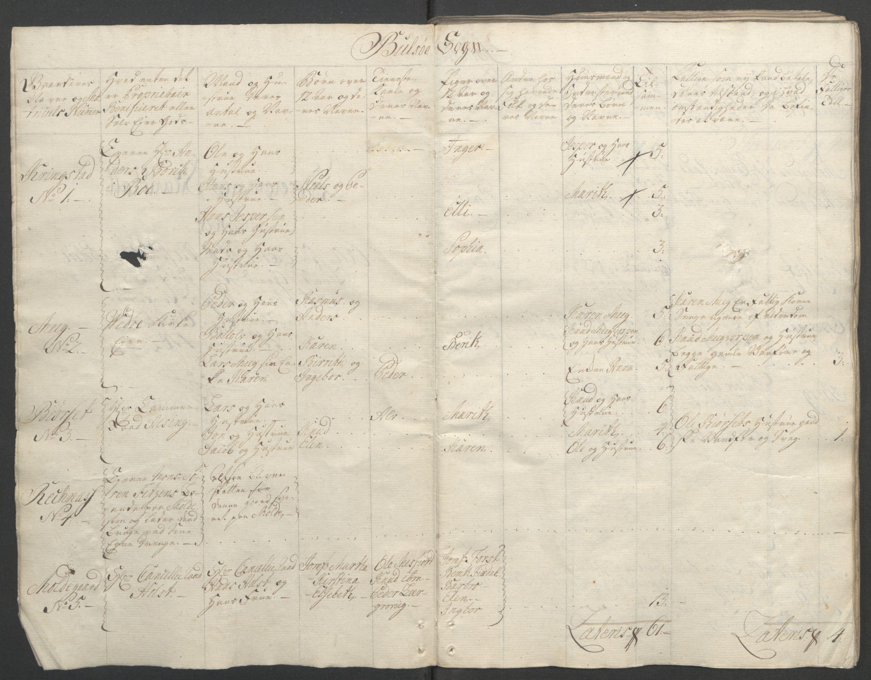 RA, Rentekammeret inntil 1814, Reviderte regnskaper, Fogderegnskap, R55/L3730: Ekstraskatten Romsdal, 1762-1763, s. 13