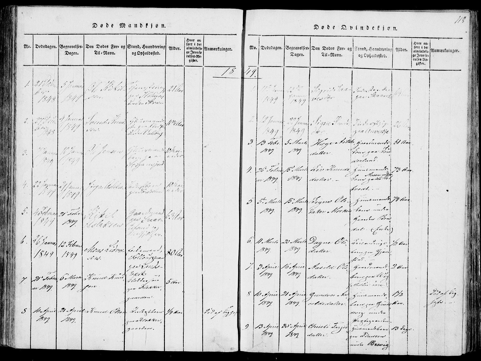 SAKO, Fyresdal kirkebøker, F/Fa/L0004: Ministerialbok nr. I 4, 1815-1854, s. 118