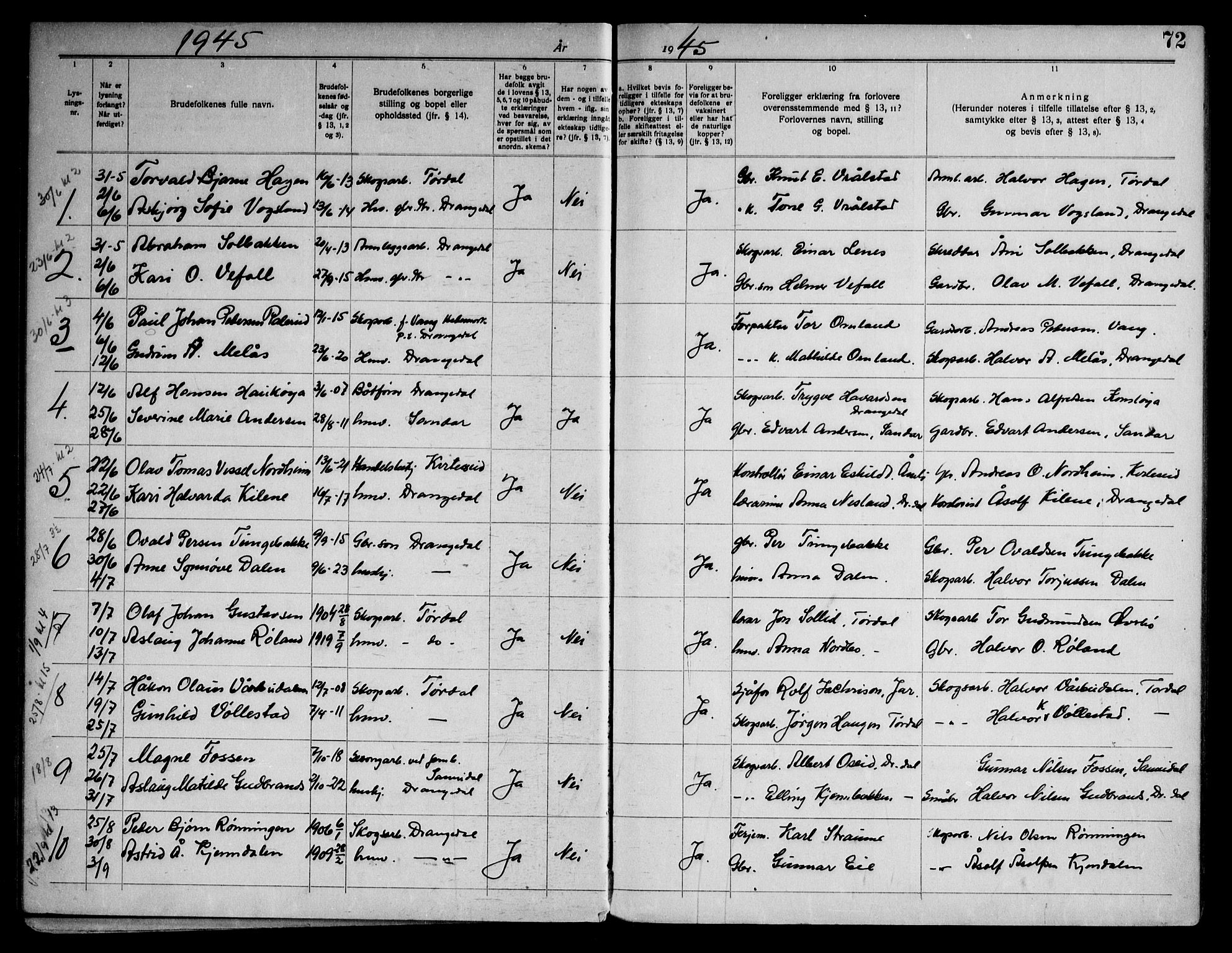 SAKO, Drangedal kirkebøker, H/Ha/L0001: Lysningsprotokoll nr. 1, 1919-1952, s. 72