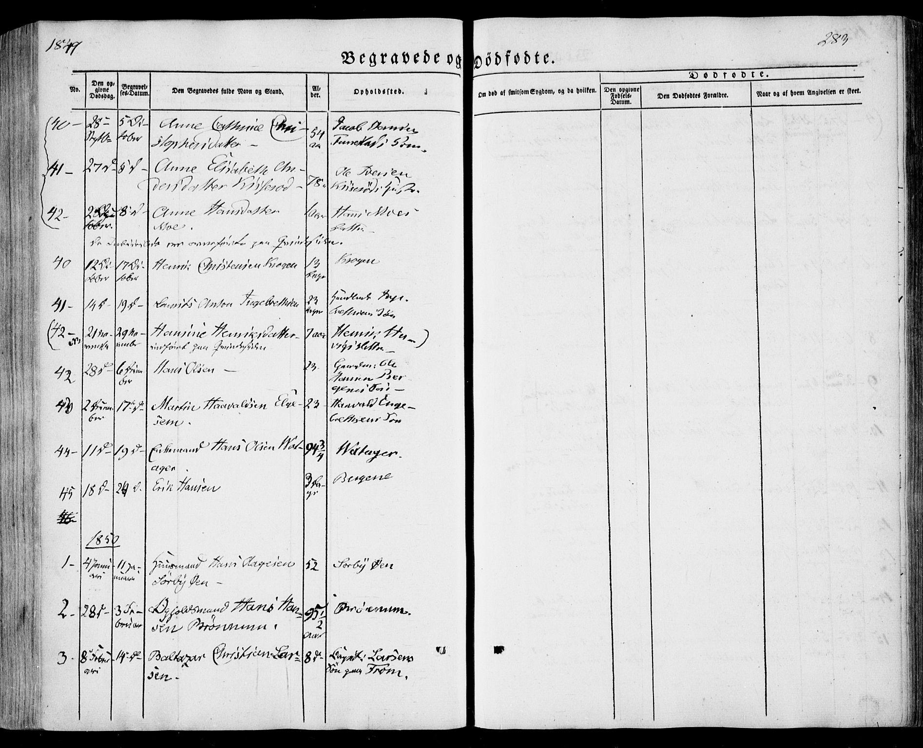 SAKO, Sandar kirkebøker, F/Fa/L0006: Ministerialbok nr. 6, 1847-1860, s. 283
