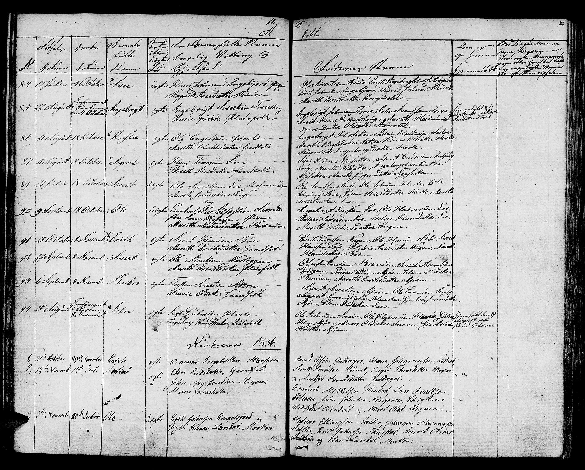 SAT, Ministerialprotokoller, klokkerbøker og fødselsregistre - Sør-Trøndelag, 678/L0897: Ministerialbok nr. 678A06-07, 1821-1847, s. 101