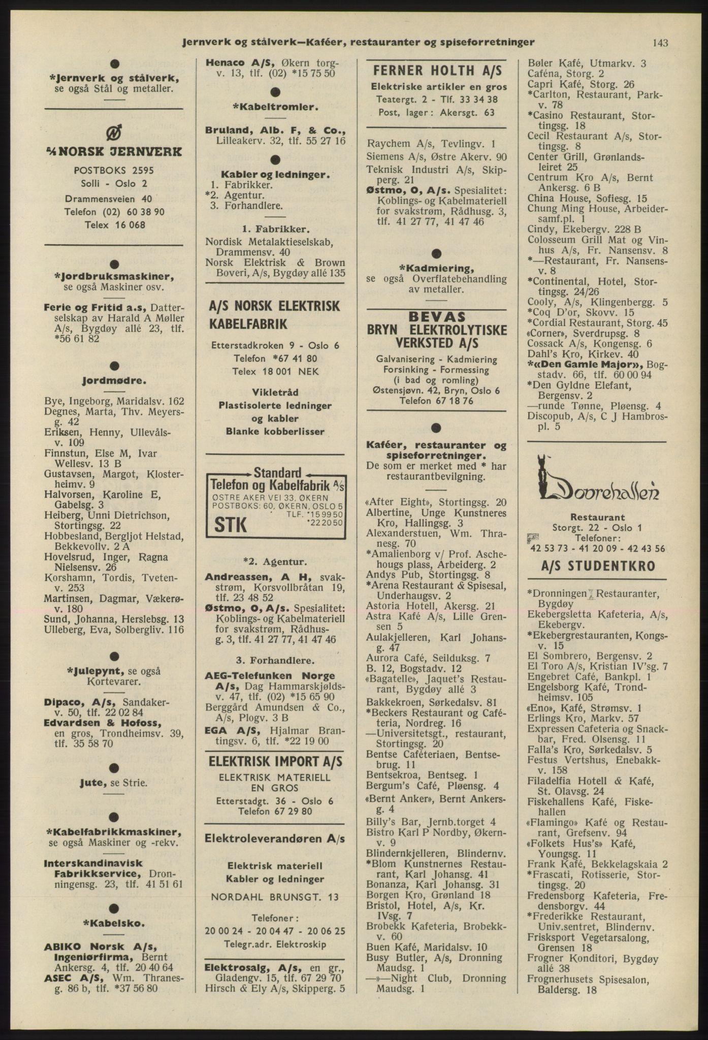 PUBL, Kristiania/Oslo adressebok, 1975-1976, s. 143
