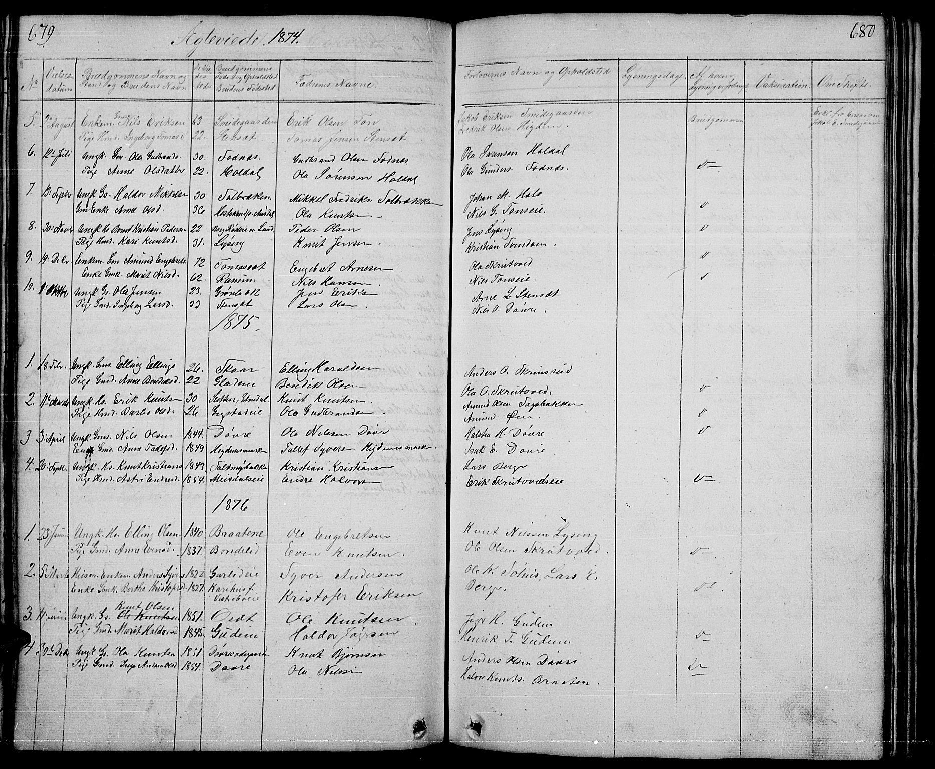 SAH, Nord-Aurdal prestekontor, Klokkerbok nr. 1, 1834-1887, s. 679-680