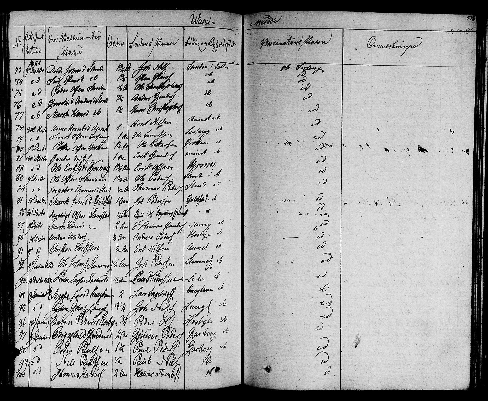 SAT, Ministerialprotokoller, klokkerbøker og fødselsregistre - Sør-Trøndelag, 695/L1143: Ministerialbok nr. 695A05 /1, 1824-1842, s. 436
