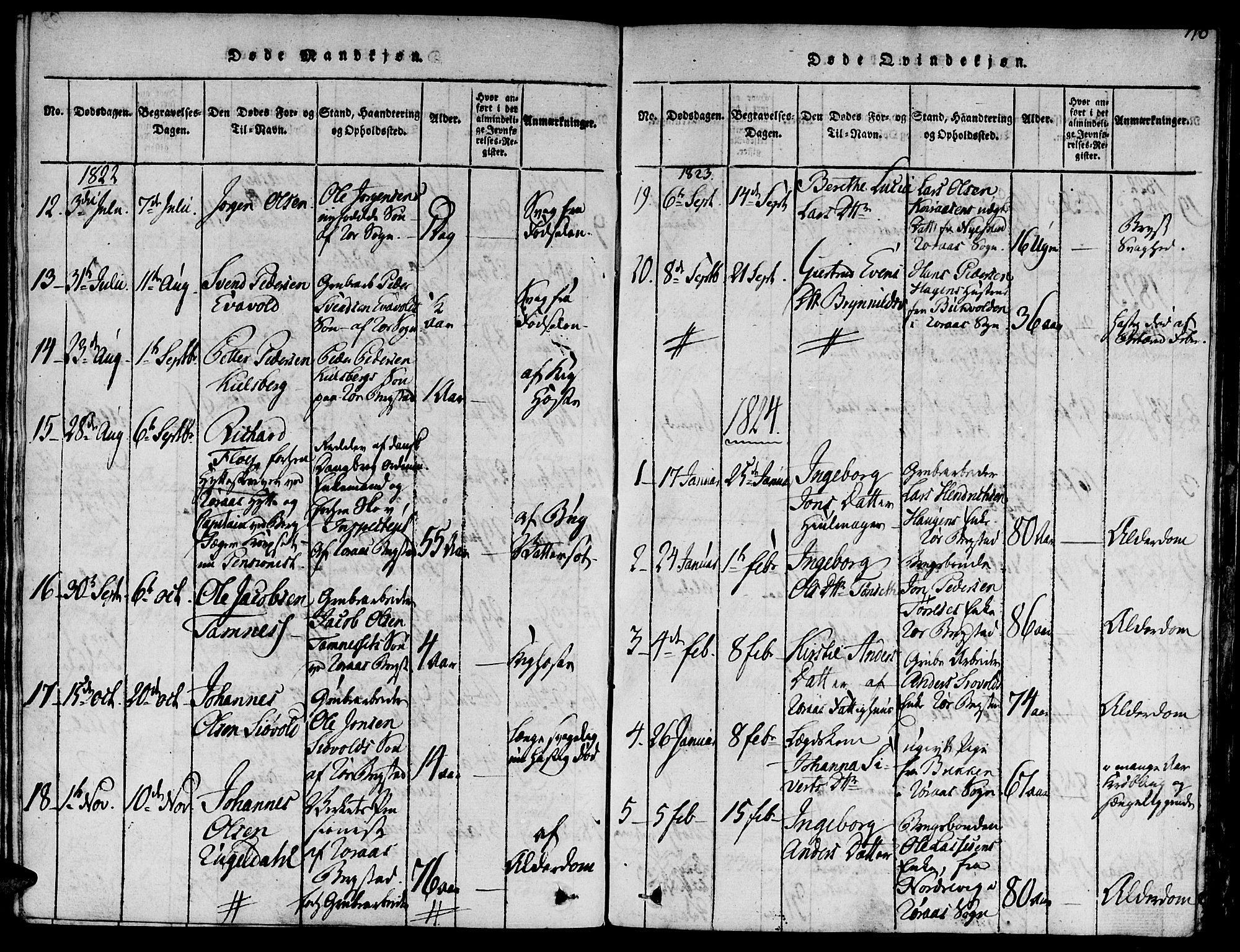 SAT, Ministerialprotokoller, klokkerbøker og fødselsregistre - Sør-Trøndelag, 681/L0929: Ministerialbok nr. 681A07, 1817-1828, s. 110