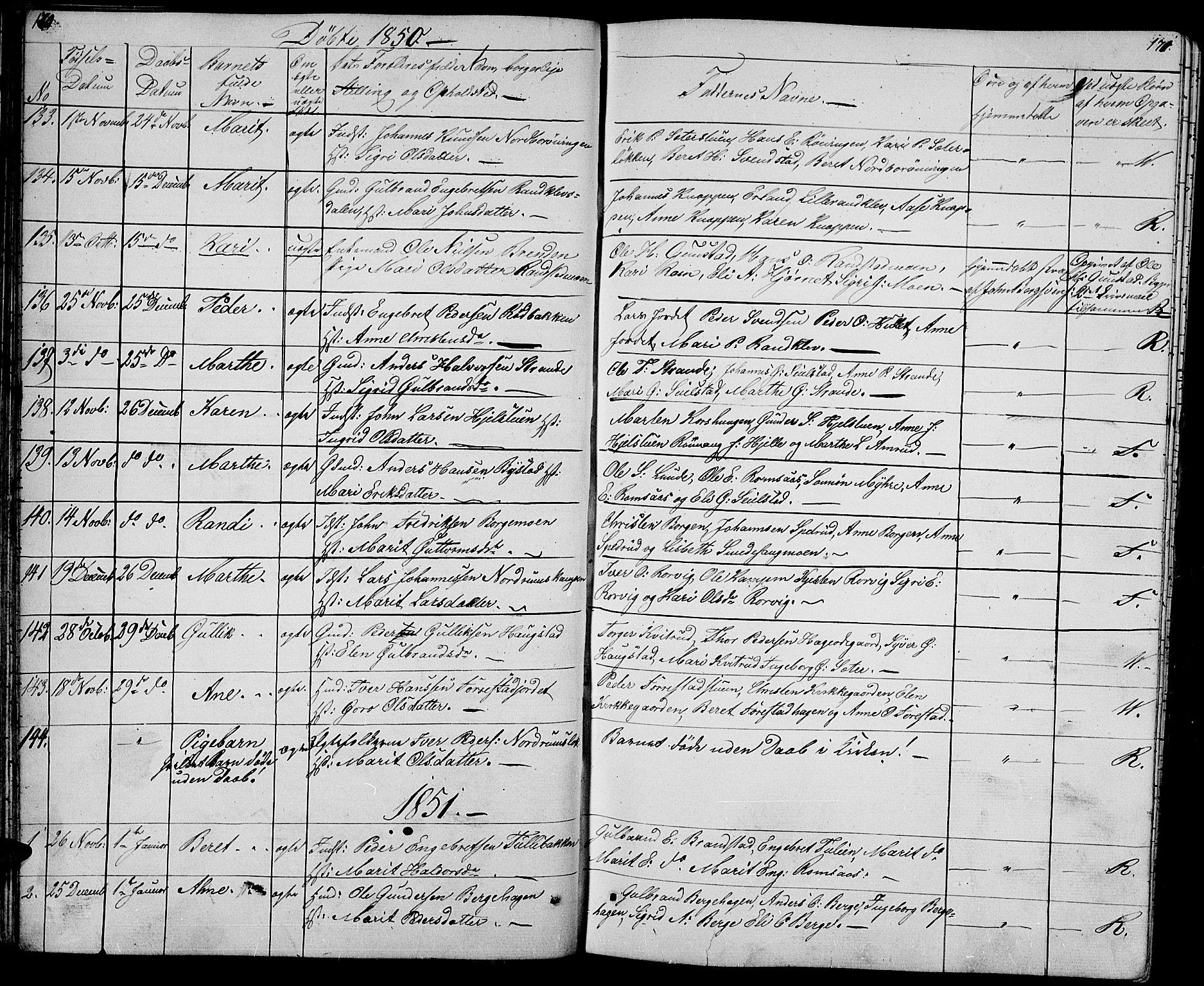SAH, Ringebu prestekontor, Klokkerbok nr. 2, 1839-1853, s. 170-171