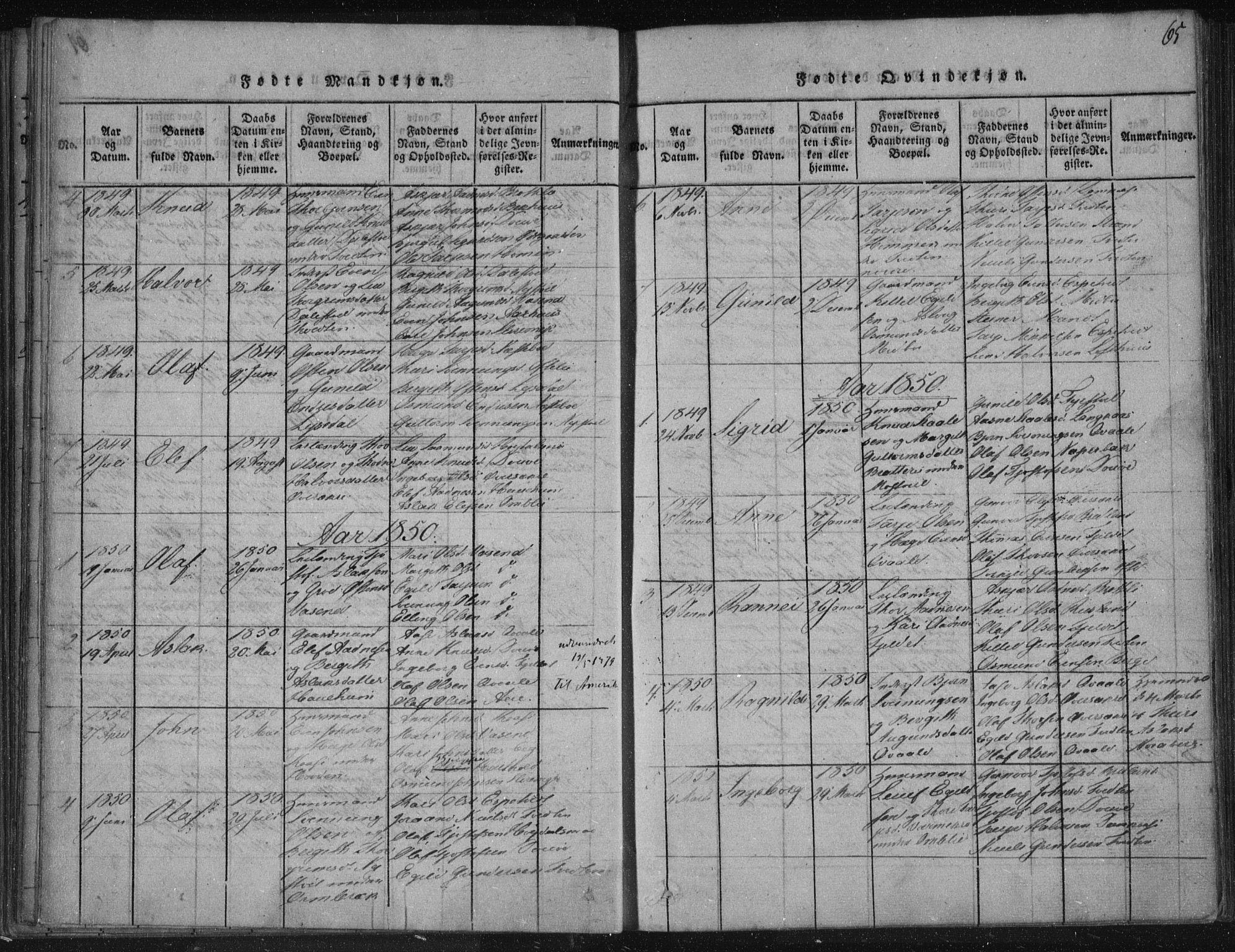 SAKO, Lårdal kirkebøker, F/Fc/L0001: Ministerialbok nr. III 1, 1815-1860, s. 65