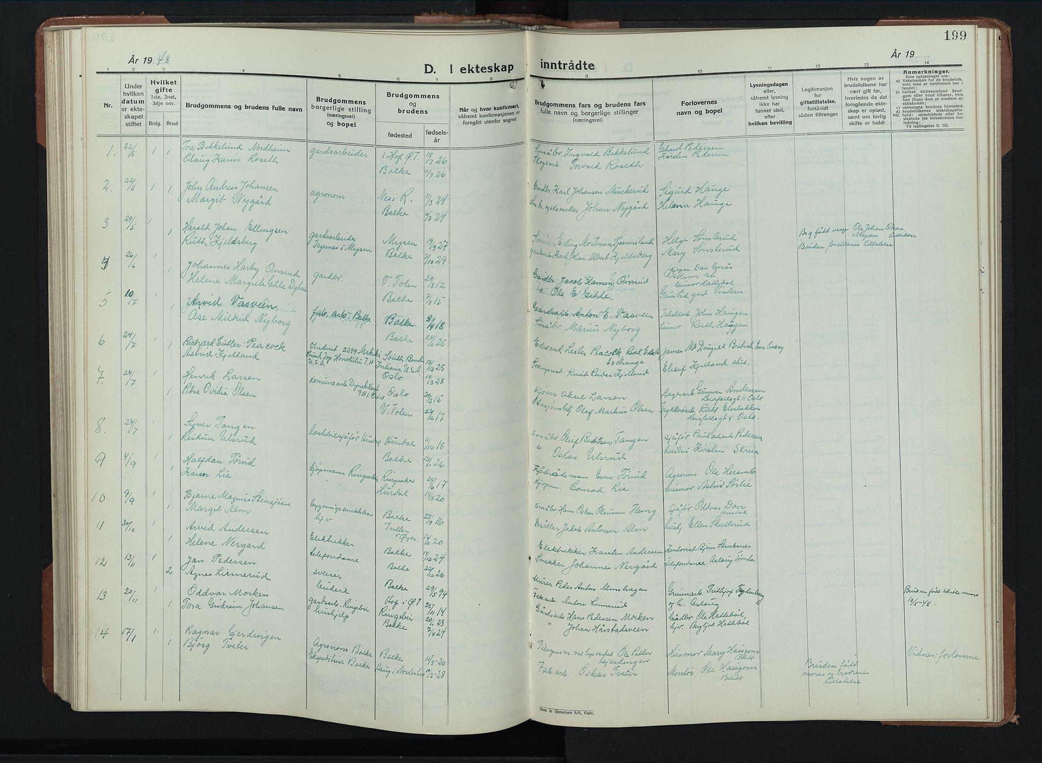 SAH, Balke prestekontor, Klokkerbok nr. 2, 1929-1951, s. 199