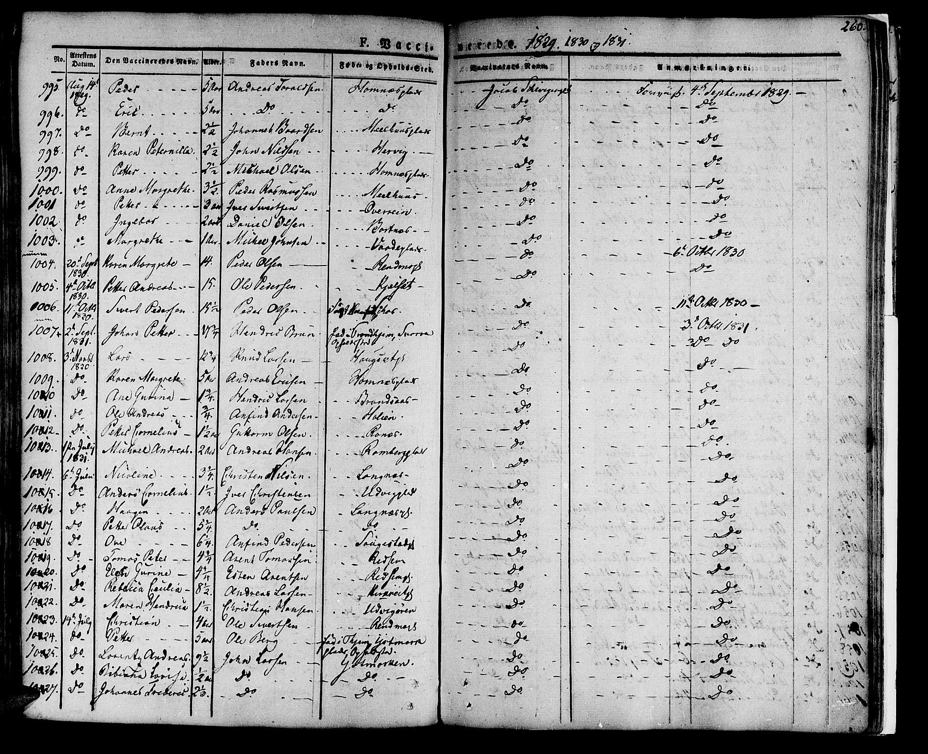 SAT, Ministerialprotokoller, klokkerbøker og fødselsregistre - Nord-Trøndelag, 741/L0390: Ministerialbok nr. 741A04, 1822-1836, s. 260