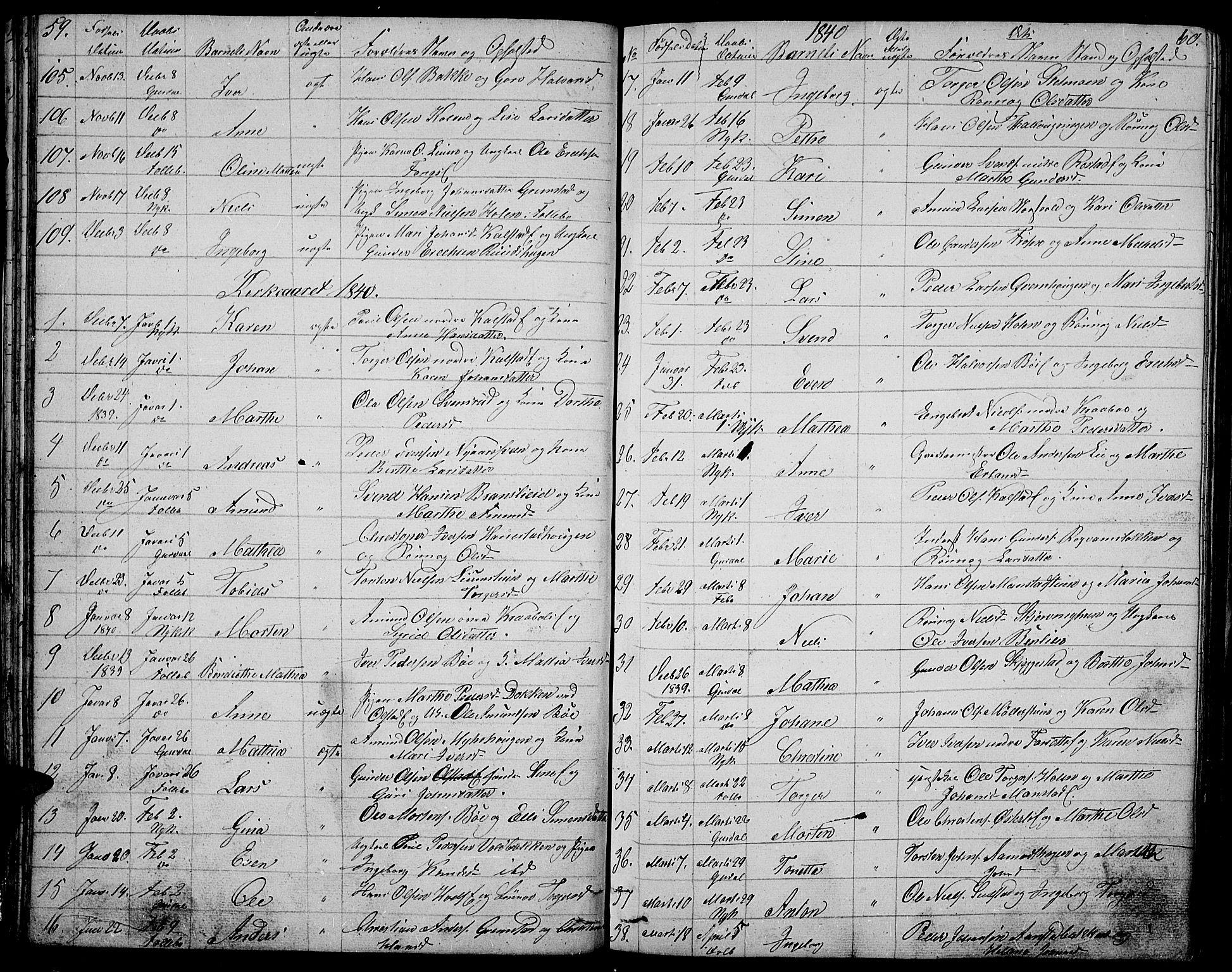 SAH, Gausdal prestekontor, Klokkerbok nr. 3, 1829-1864, s. 59-60