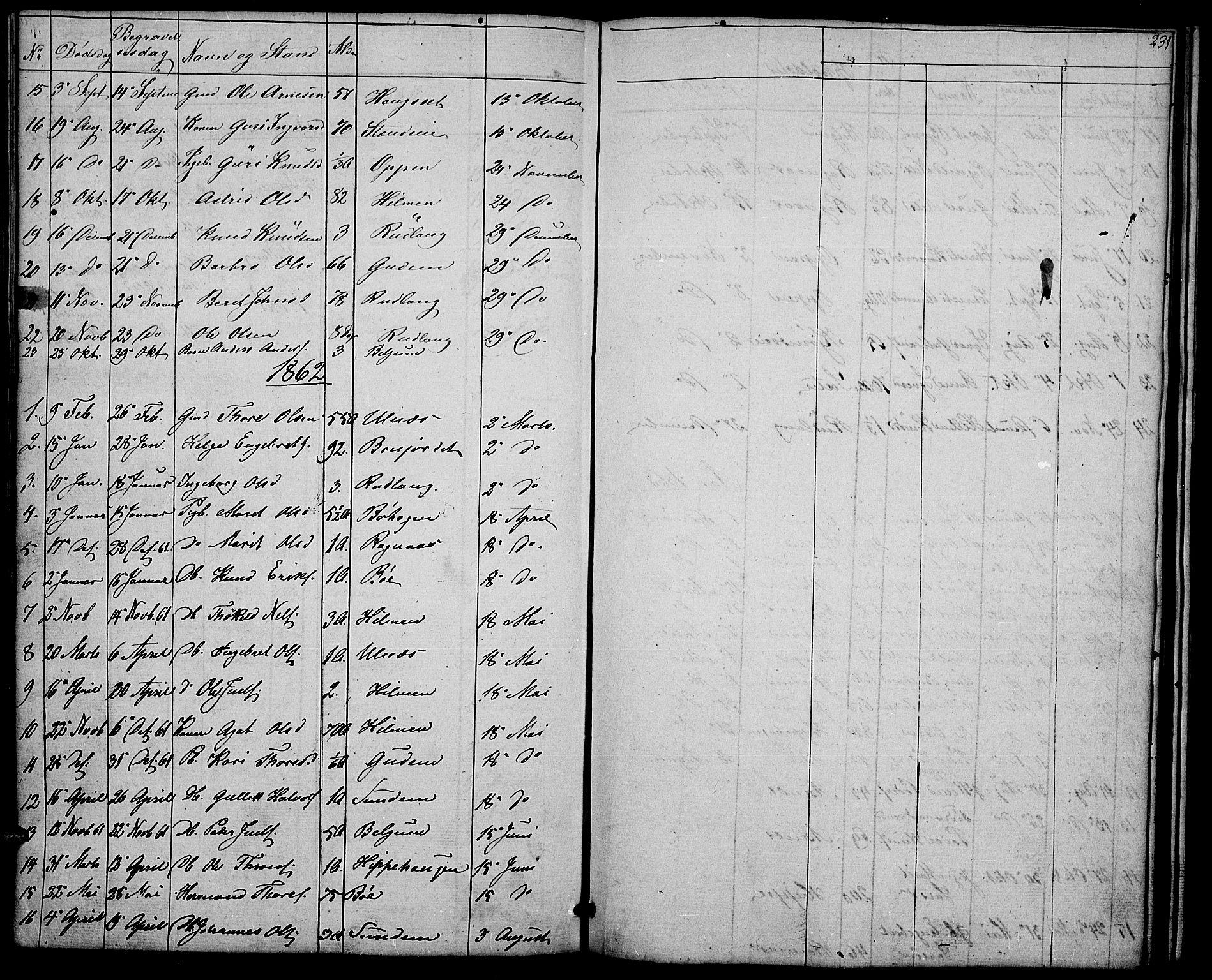 SAH, Nord-Aurdal prestekontor, Klokkerbok nr. 4, 1842-1882, s. 231
