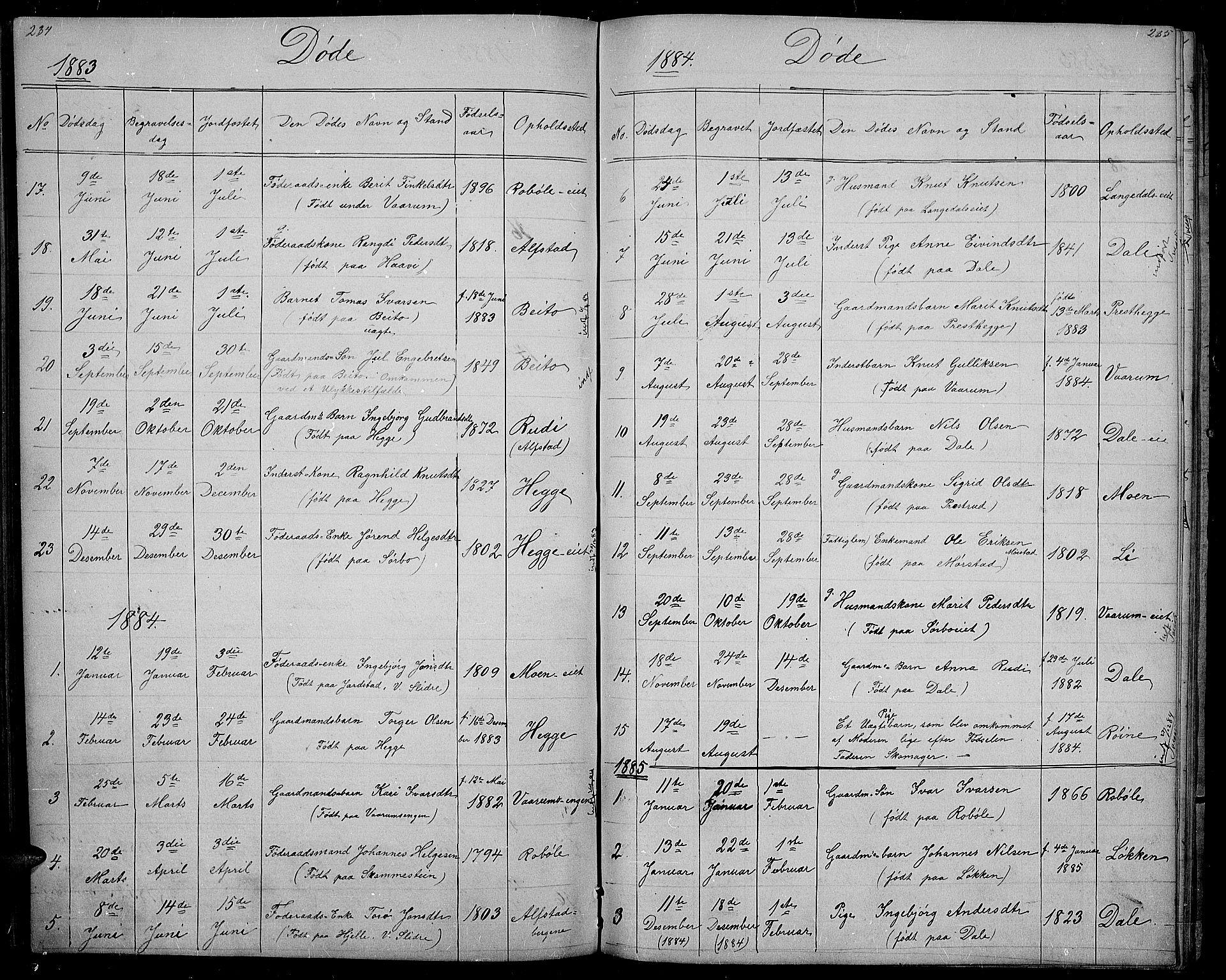 SAH, Øystre Slidre prestekontor, Klokkerbok nr. 1, 1866-1886, s. 234-235