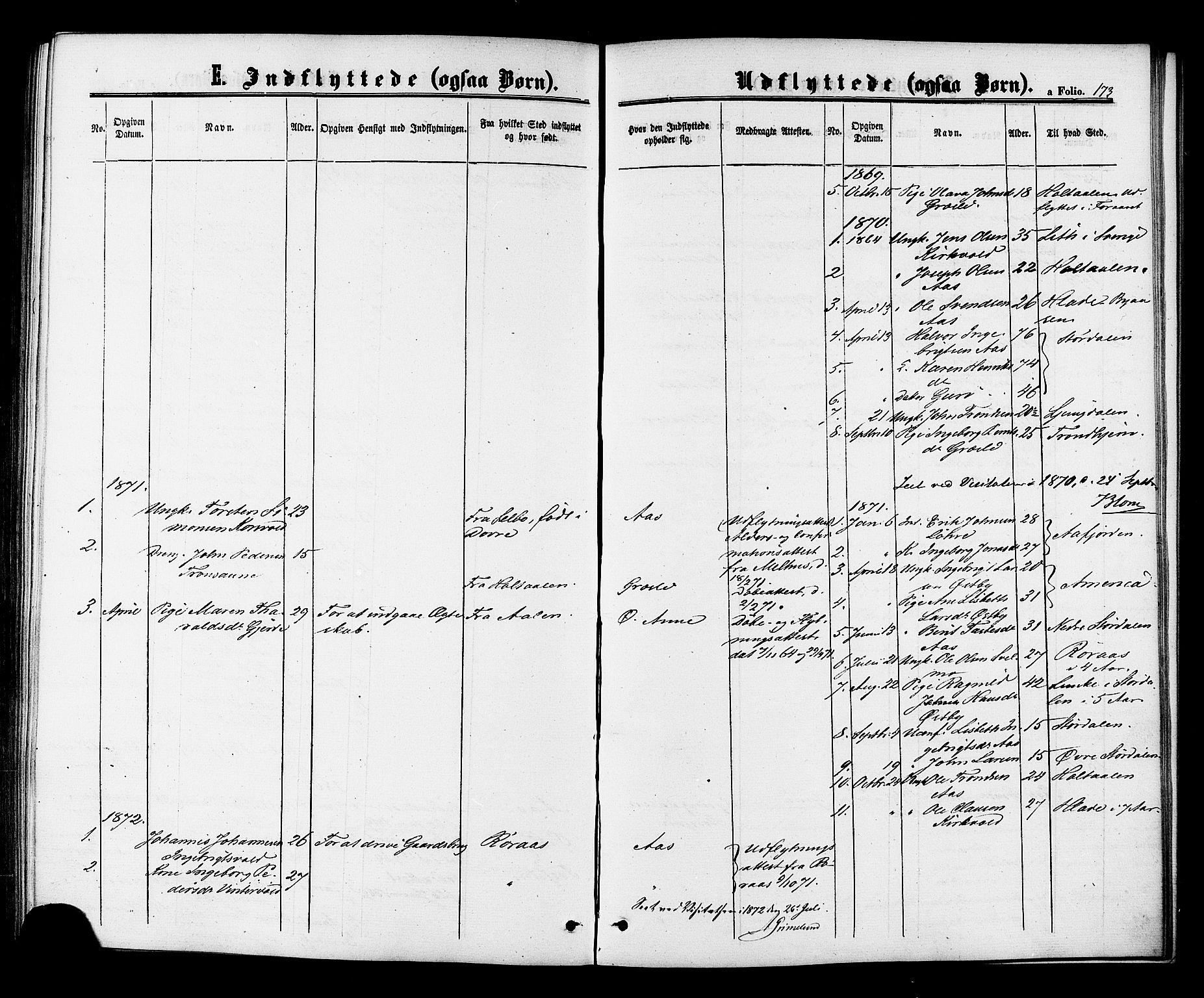 SAT, Ministerialprotokoller, klokkerbøker og fødselsregistre - Sør-Trøndelag, 698/L1163: Ministerialbok nr. 698A01, 1862-1887, s. 173