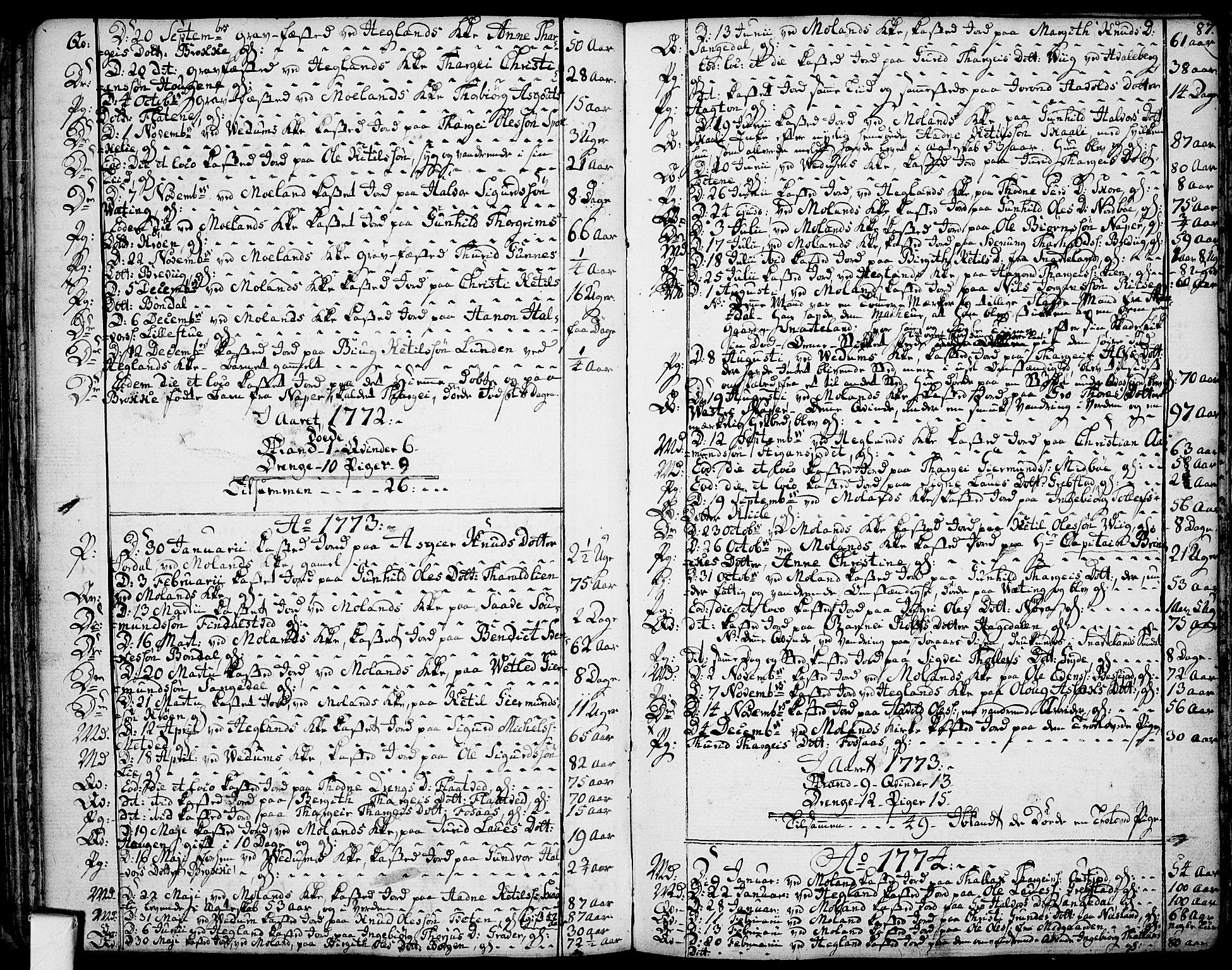 SAKO, Fyresdal kirkebøker, F/Fa/L0002: Ministerialbok nr. I 2, 1769-1814, s. 87