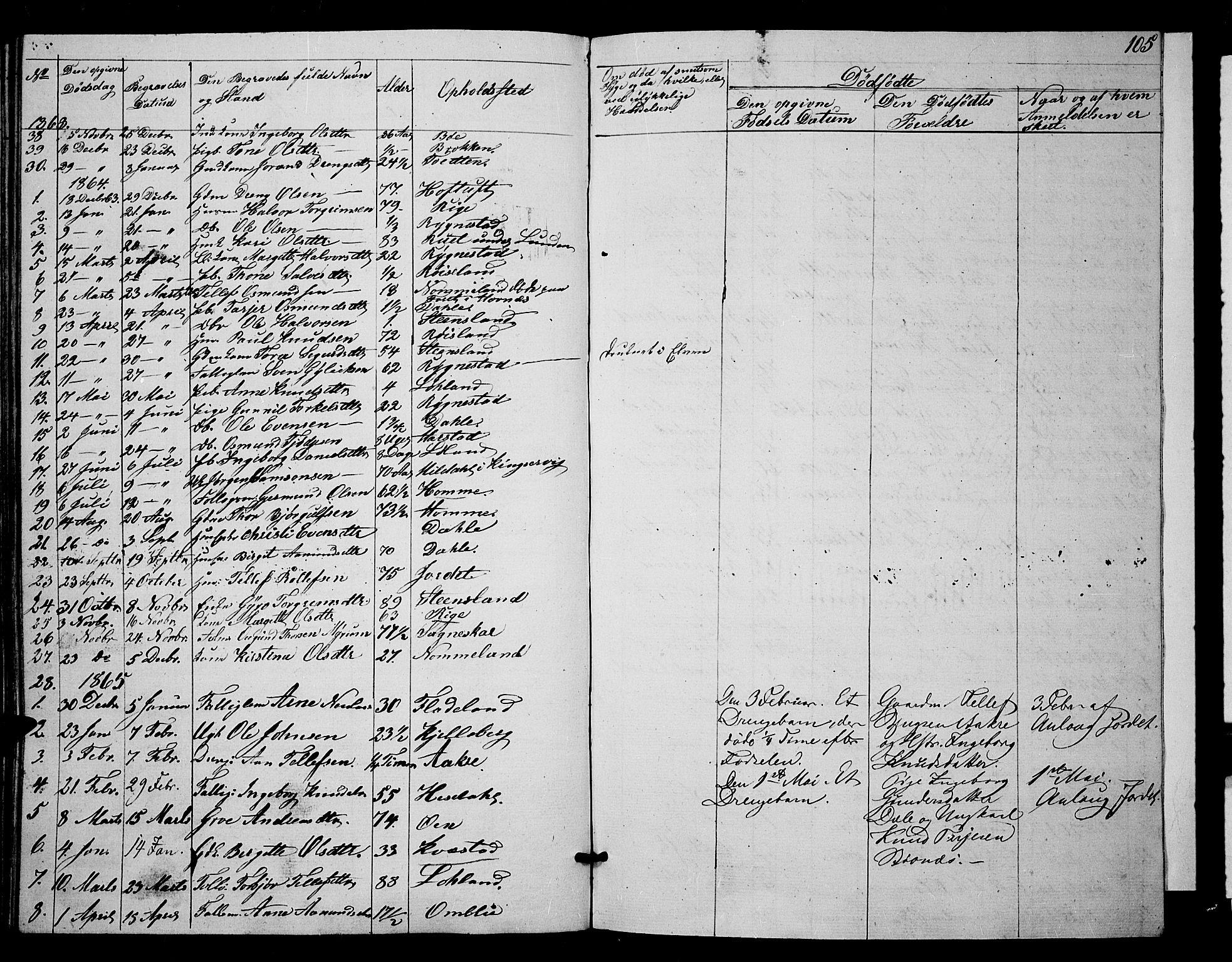 SAK, Valle sokneprestkontor, F/Fb/Fbc/L0002: Klokkerbok nr. B 2, 1848-1870, s. 105