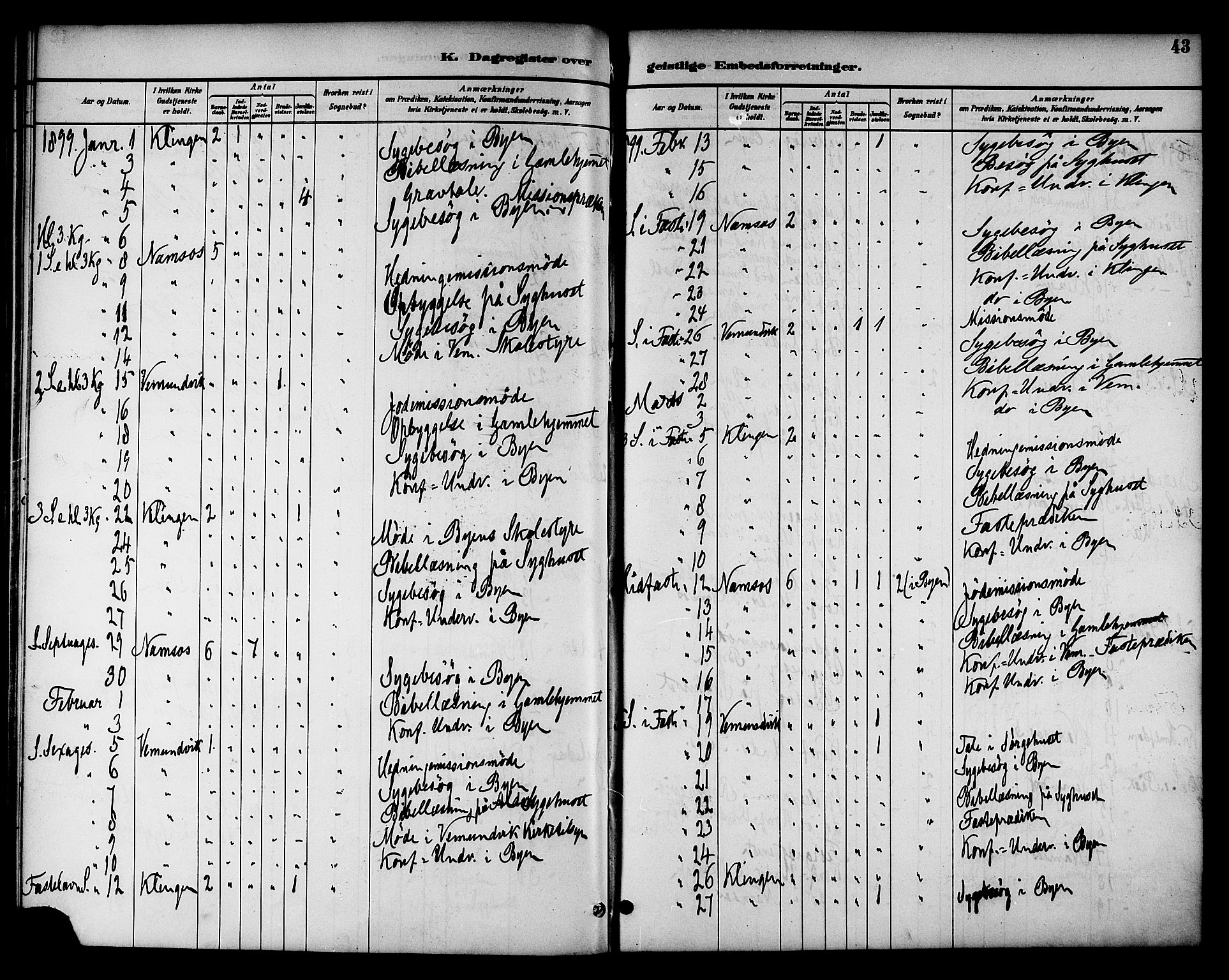 SAT, Ministerialprotokoller, klokkerbøker og fødselsregistre - Nord-Trøndelag, 768/L0575: Dagregister nr. 766A09, 1889-1931, s. 43