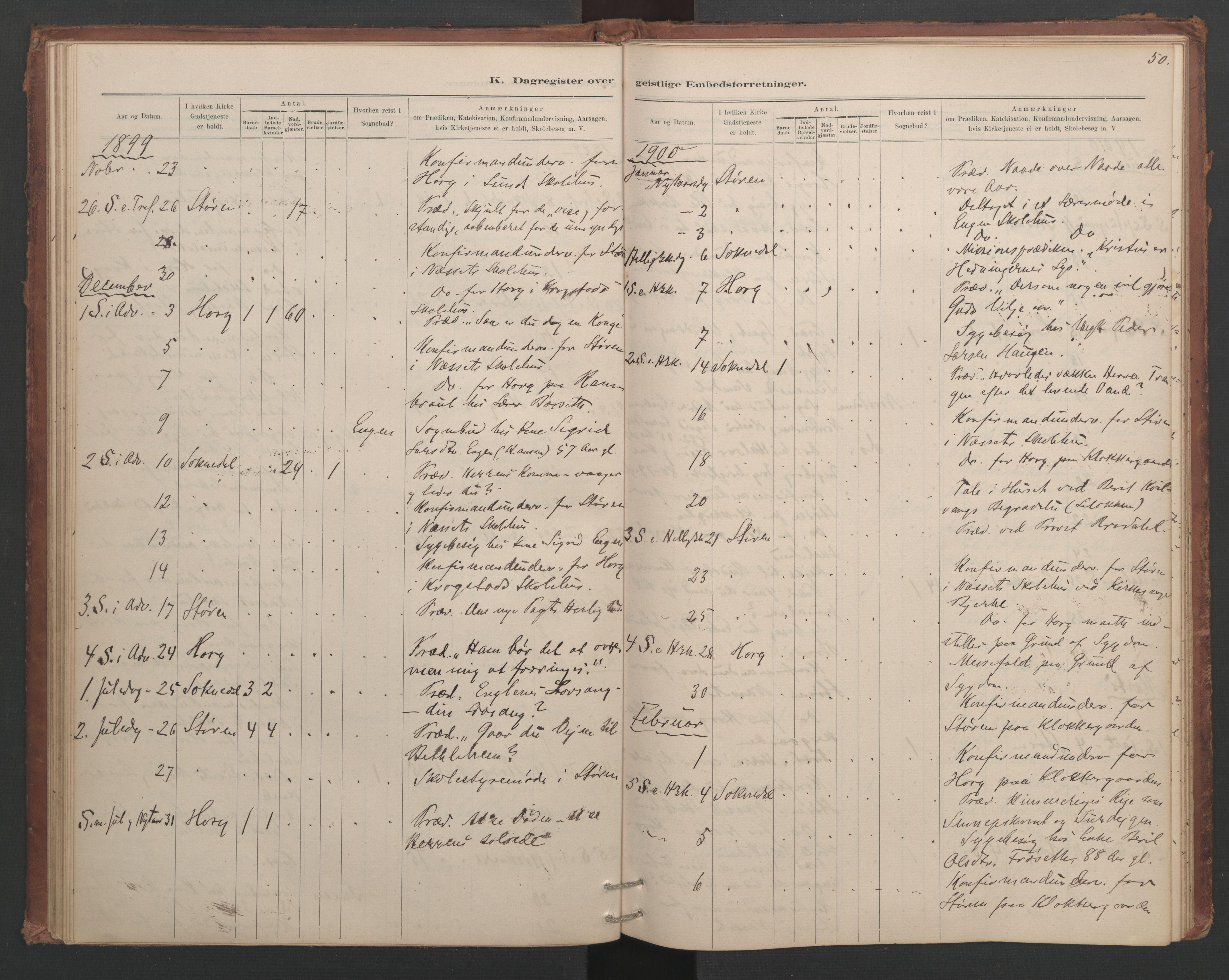 SAT, Ministerialprotokoller, klokkerbøker og fødselsregistre - Sør-Trøndelag, 687/L1012: Dagregister nr. 687B01, 1887-1914, s. 50