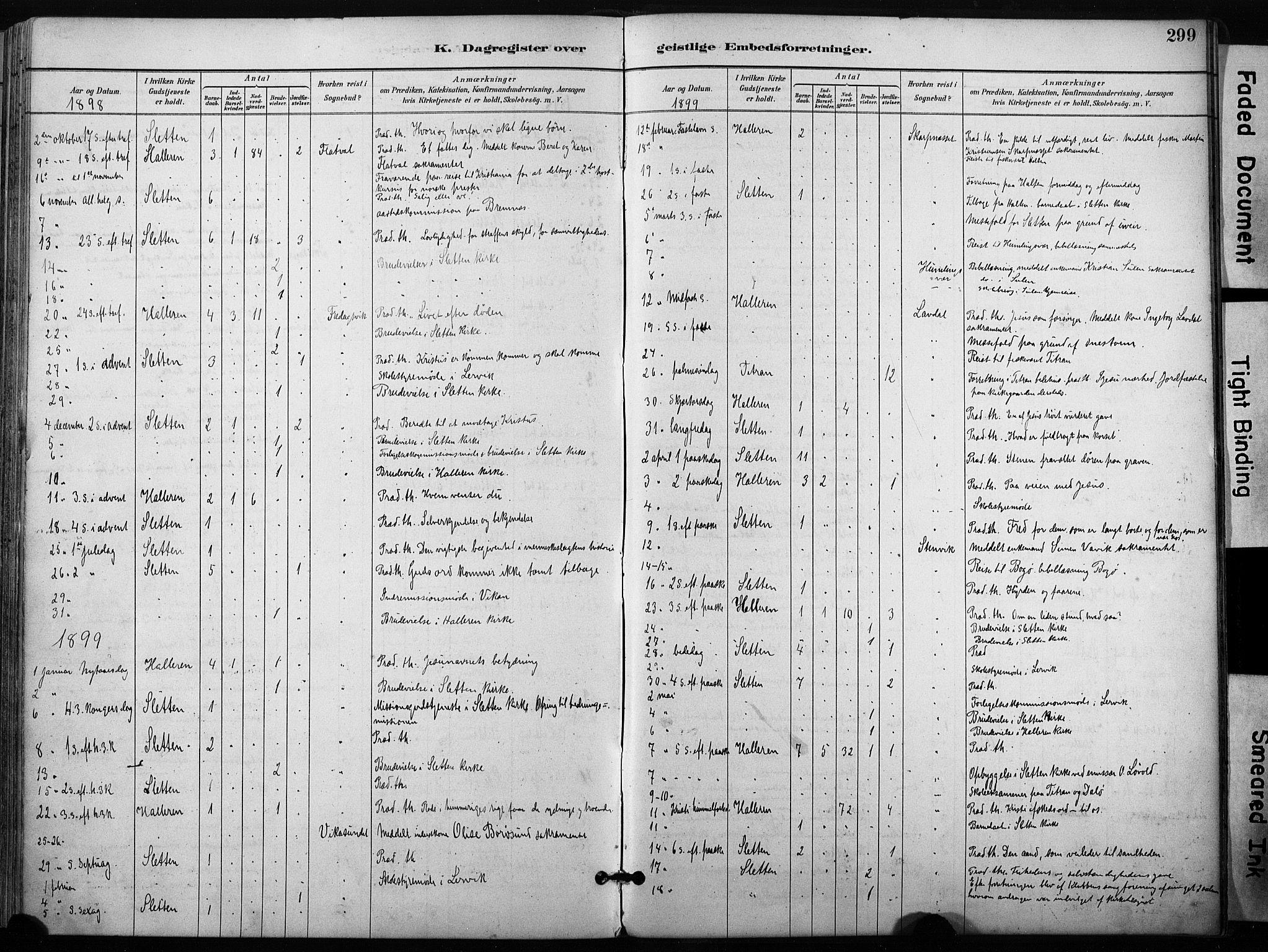 SAT, Ministerialprotokoller, klokkerbøker og fødselsregistre - Sør-Trøndelag, 640/L0579: Ministerialbok nr. 640A04, 1889-1902, s. 299