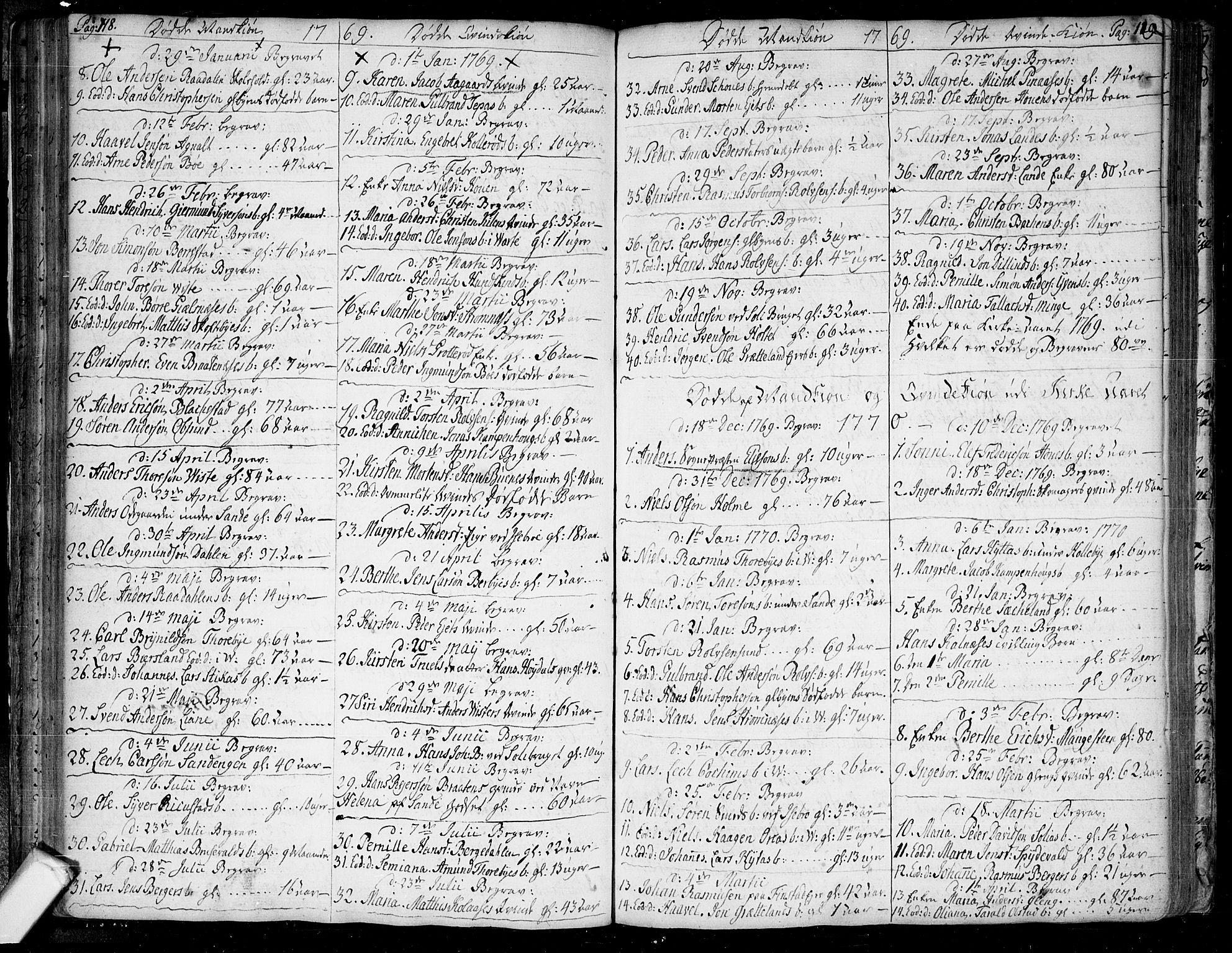 SAO, Tune prestekontor Kirkebøker, F/Fa/L0002: Ministerialbok nr. 2, 1758-1781, s. 118-119