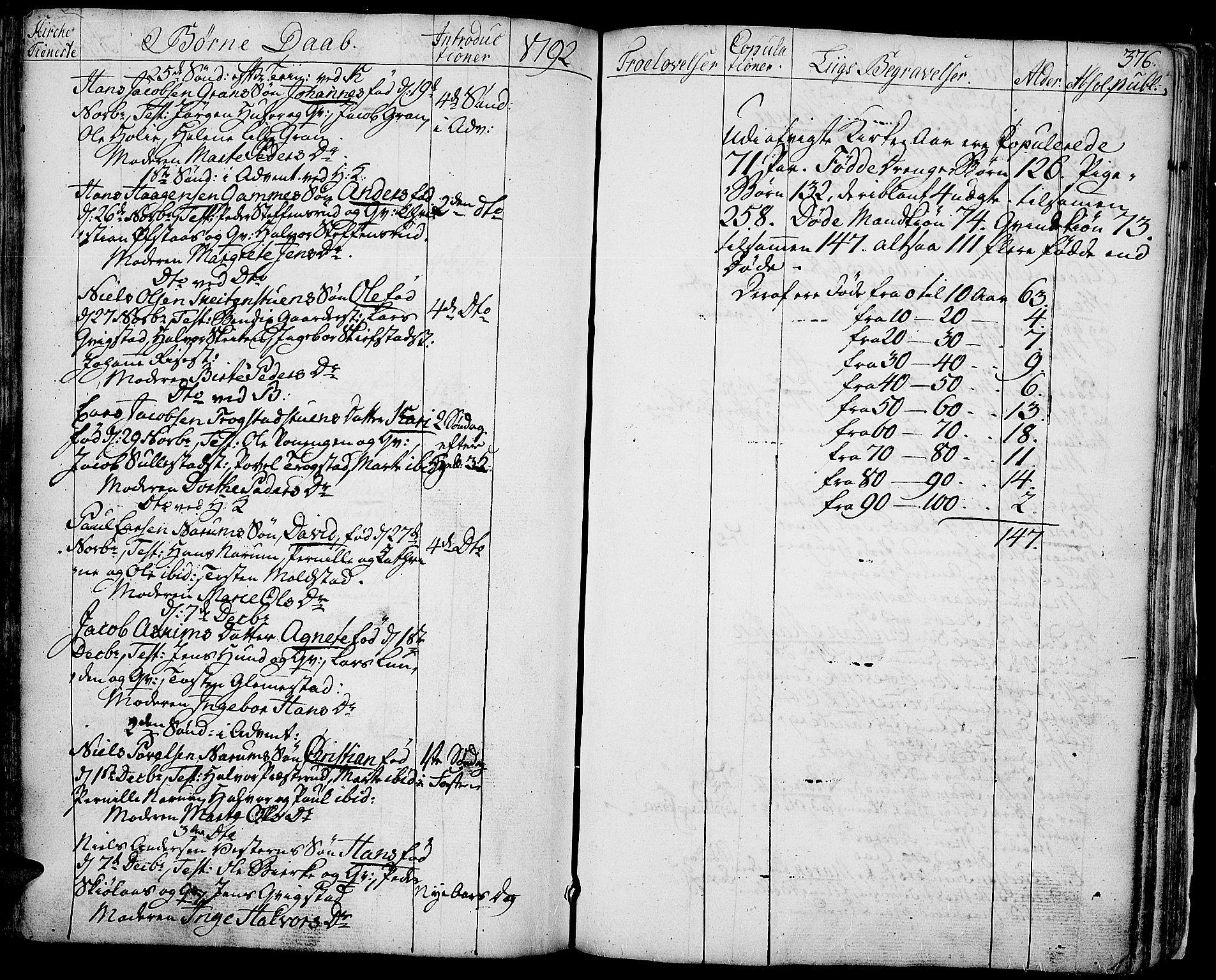 SAH, Toten prestekontor, Ministerialbok nr. 6, 1773-1793, s. 376