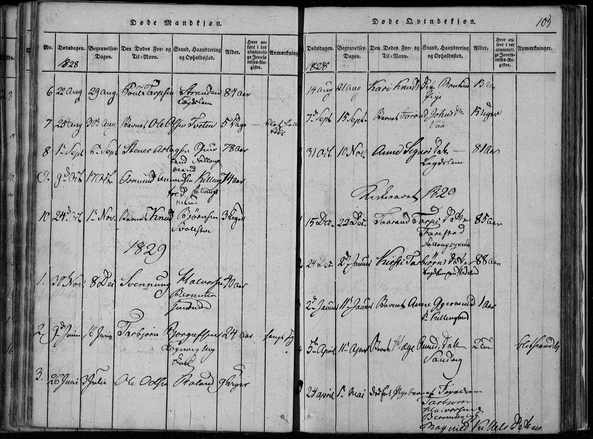 SAKO, Rauland kirkebøker, F/Fa/L0001: Ministerialbok nr. 1, 1814-1859, s. 105