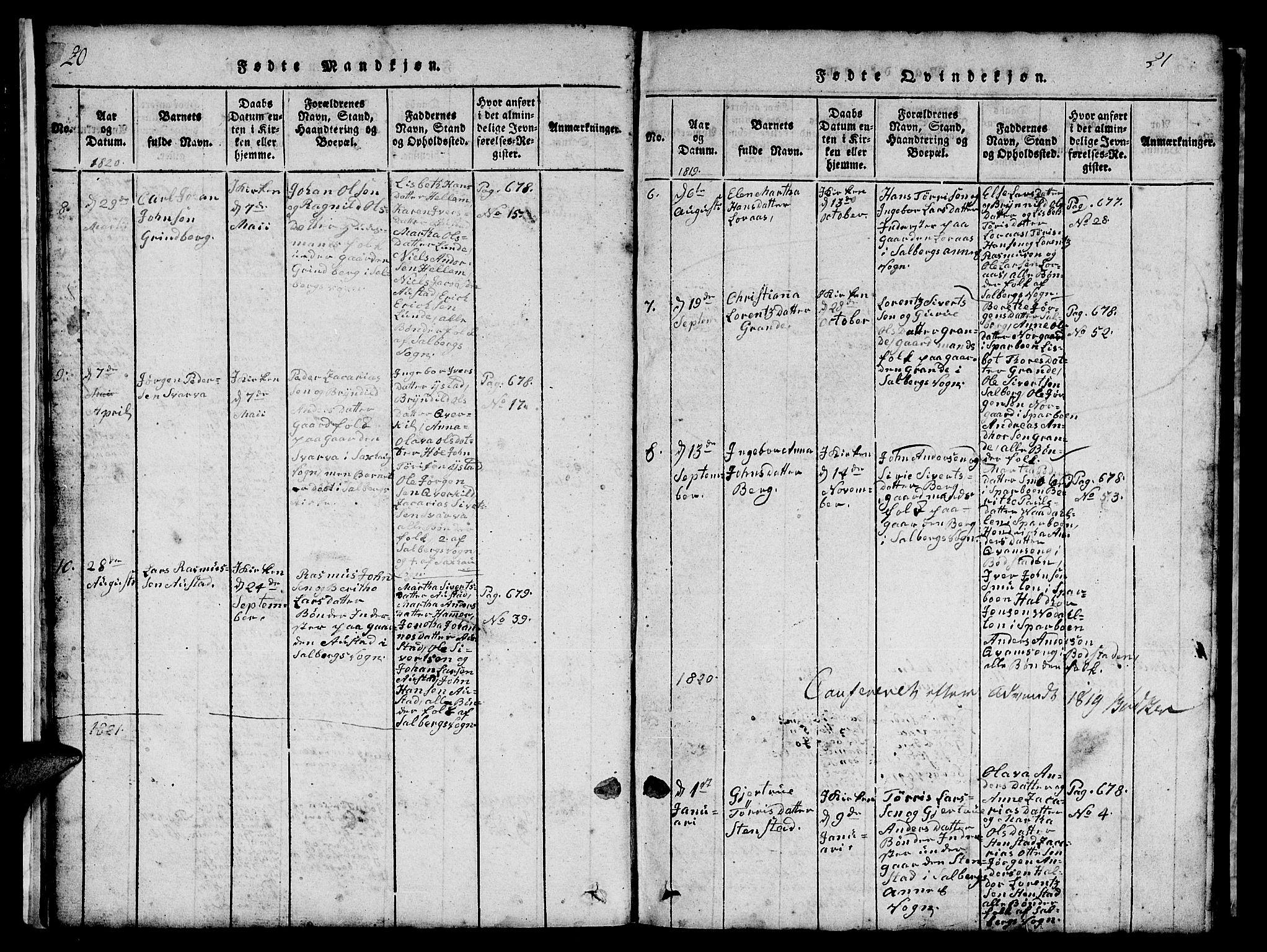 SAT, Ministerialprotokoller, klokkerbøker og fødselsregistre - Nord-Trøndelag, 731/L0310: Klokkerbok nr. 731C01, 1816-1874, s. 20-21