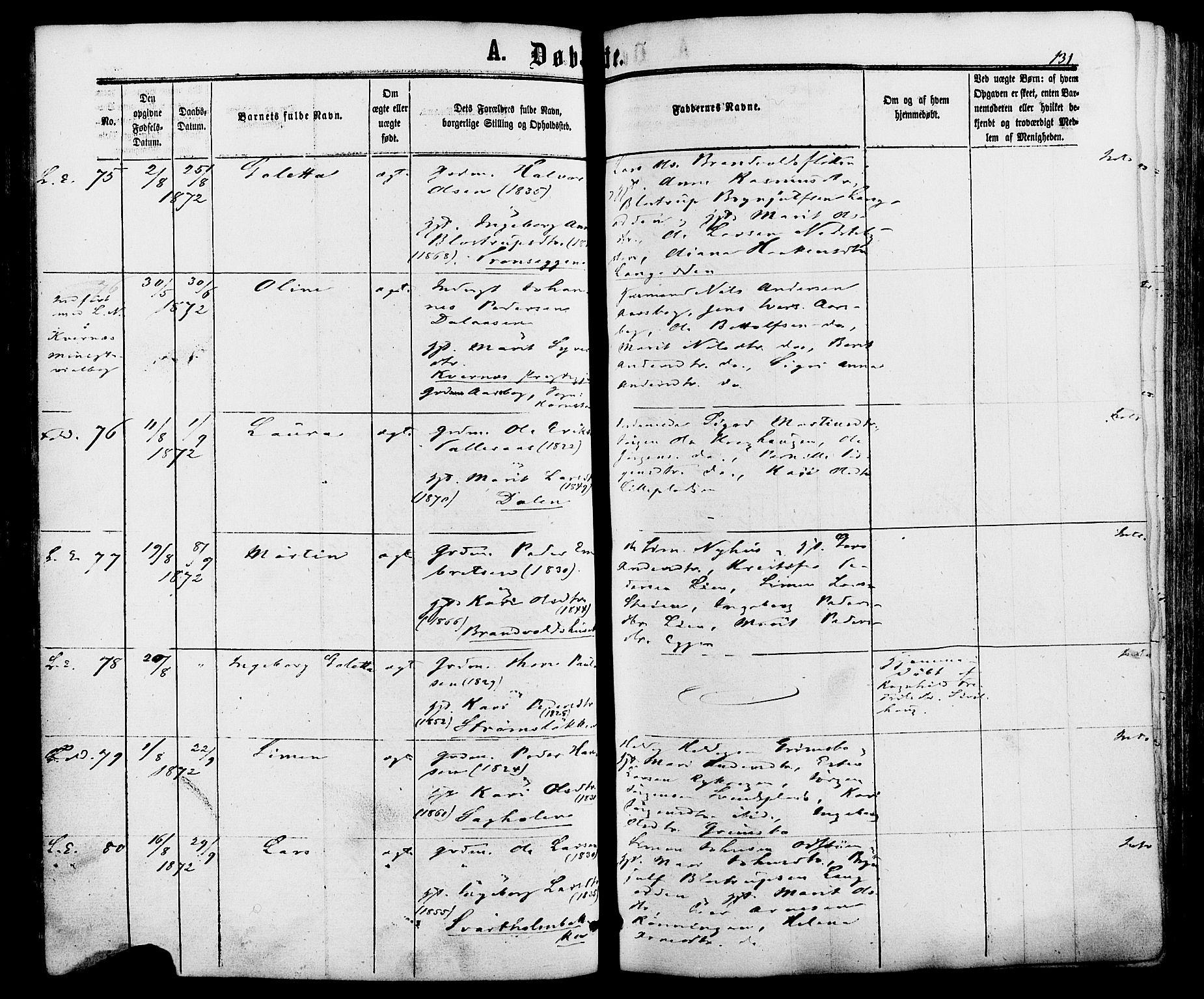 SAH, Alvdal prestekontor, Ministerialbok nr. 1, 1863-1882, s. 131