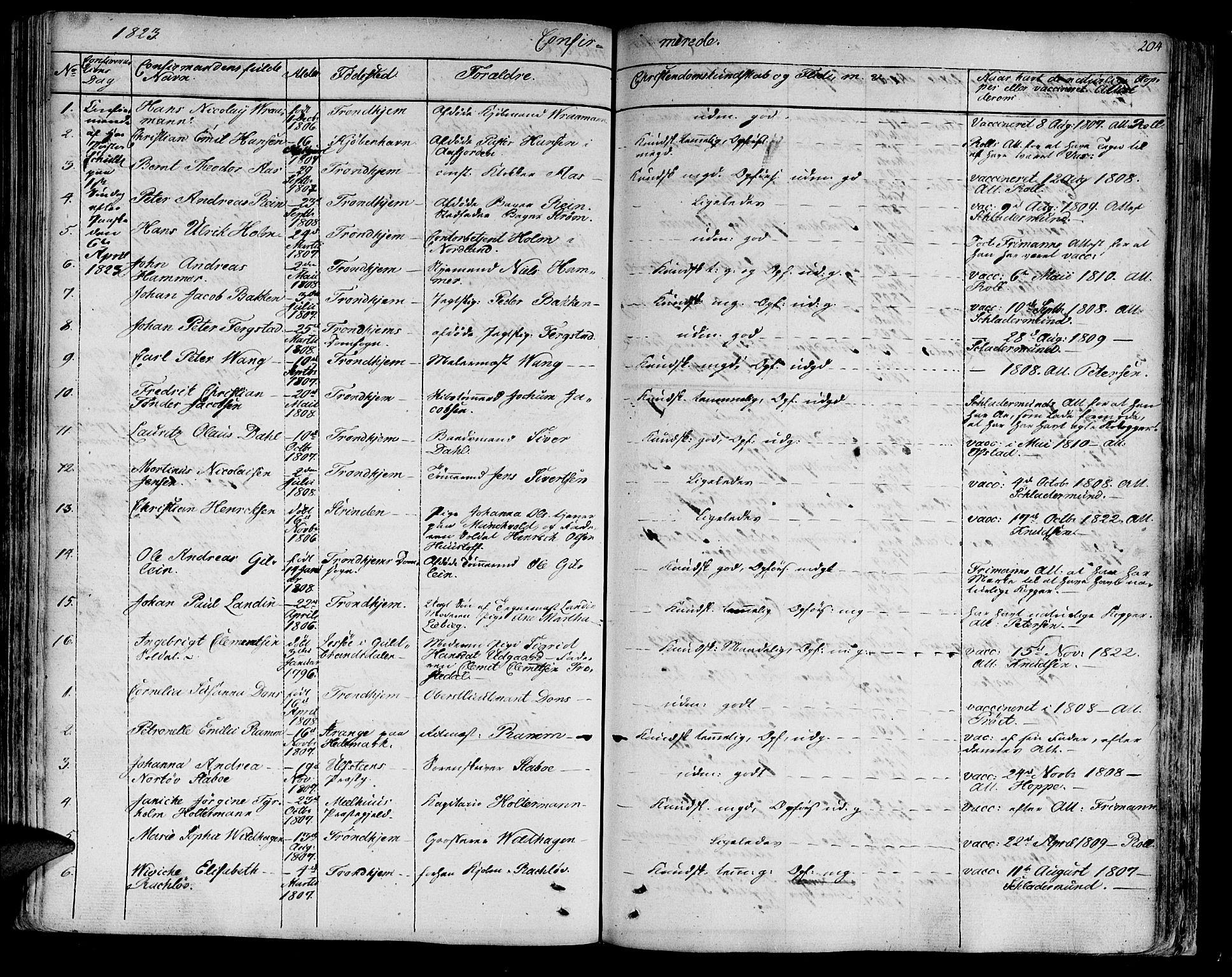 SAT, Ministerialprotokoller, klokkerbøker og fødselsregistre - Sør-Trøndelag, 602/L0108: Ministerialbok nr. 602A06, 1821-1839, s. 204