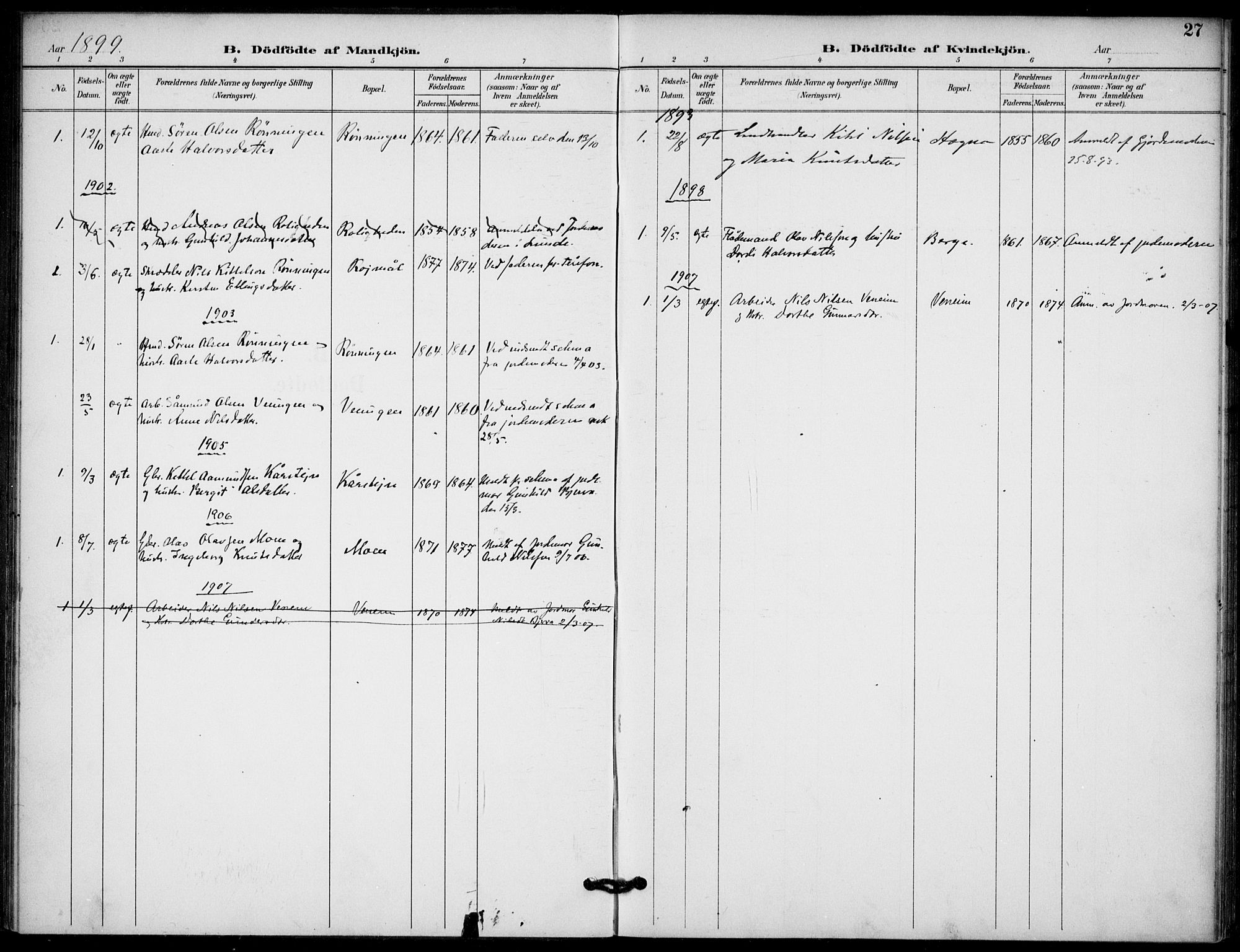 SAKO, Lunde kirkebøker, F/Fb/L0004: Ministerialbok nr. II 4, 1892-1907, s. 27