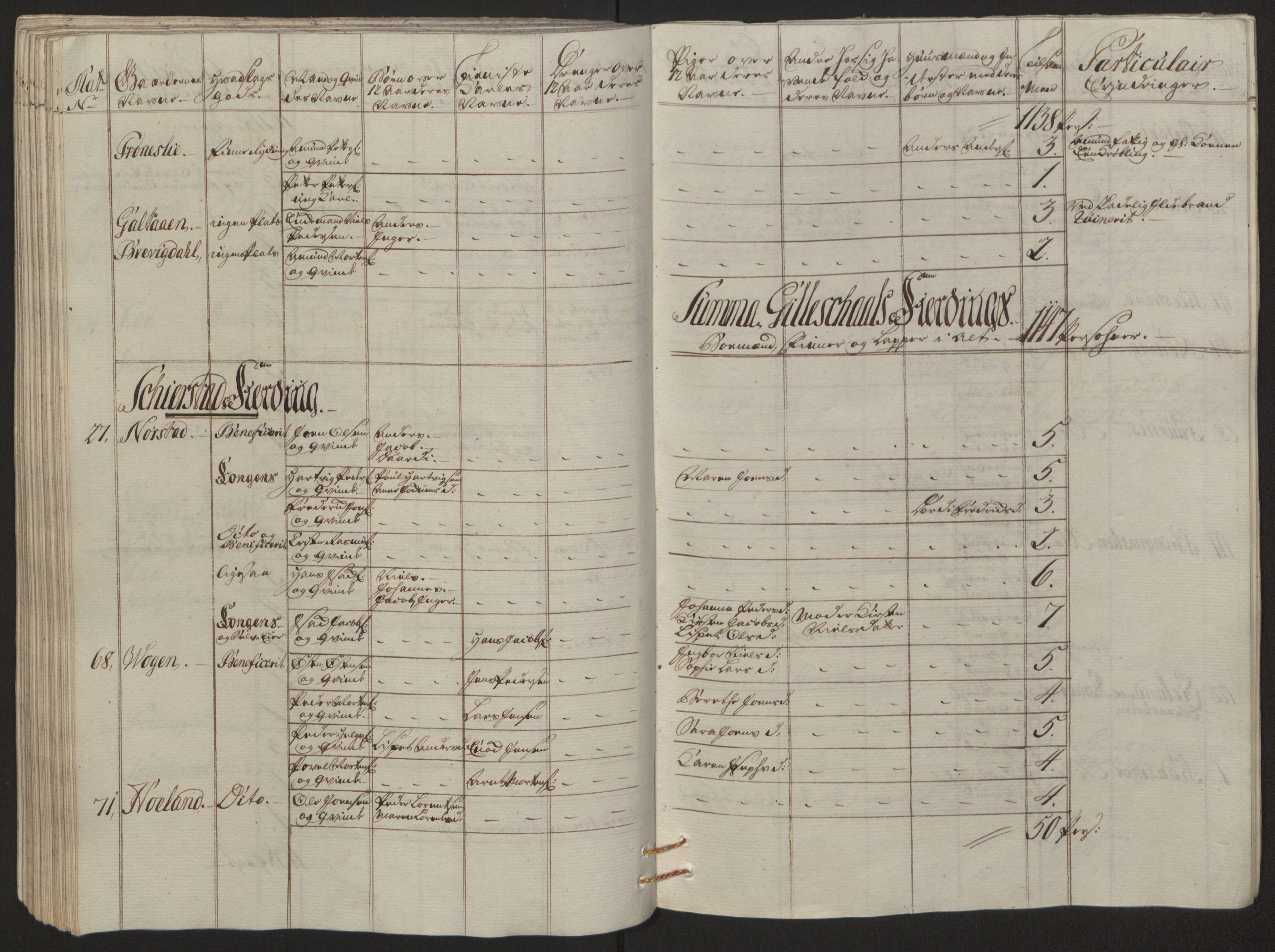 RA, Rentekammeret inntil 1814, Reviderte regnskaper, Fogderegnskap, R66/L4670: Ekstraskatten Salten, 1762-1764, s. 97