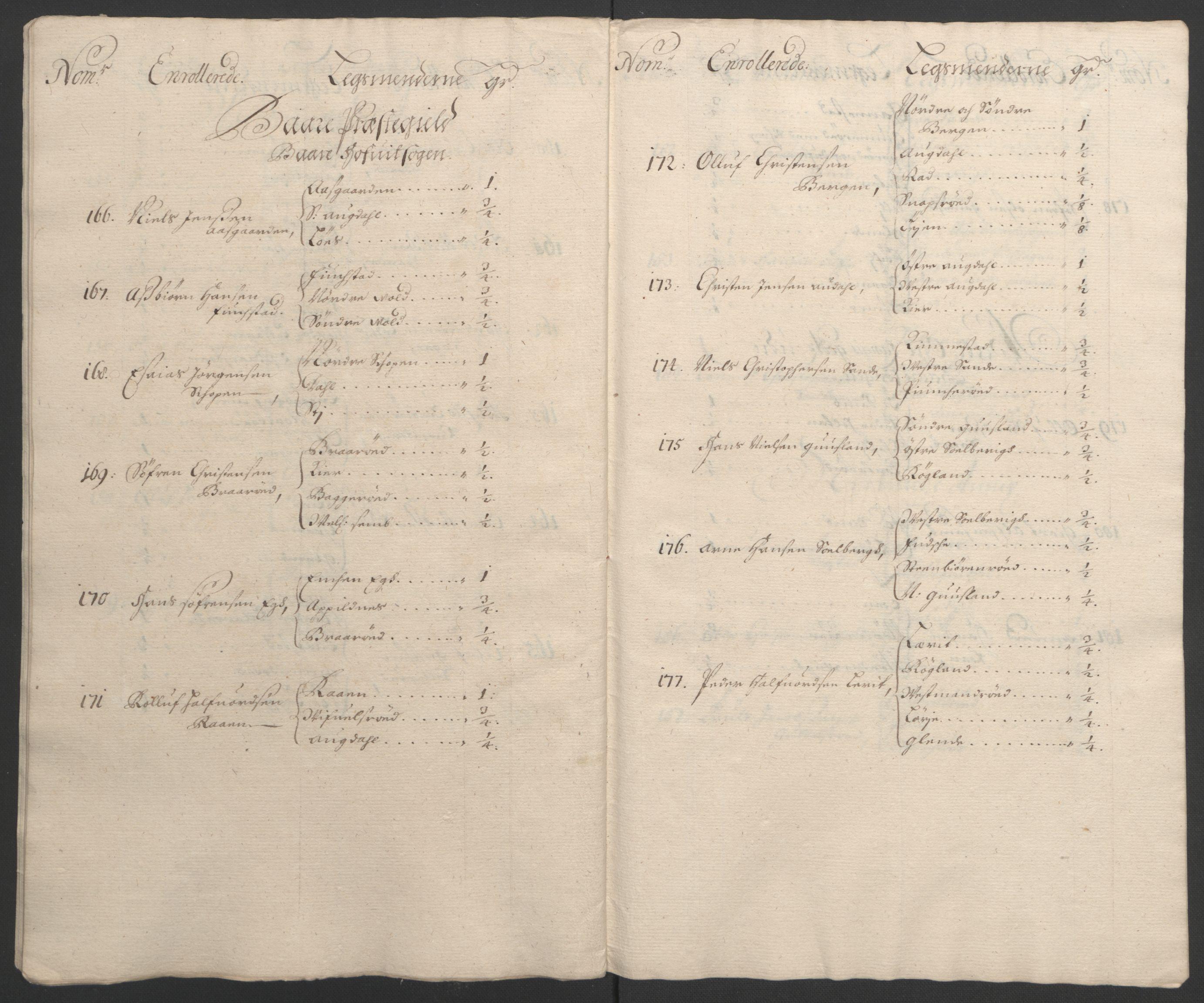 RA, Rentekammeret inntil 1814, Reviderte regnskaper, Fogderegnskap, R32/L1864: Fogderegnskap Jarlsberg grevskap, 1691, s. 89