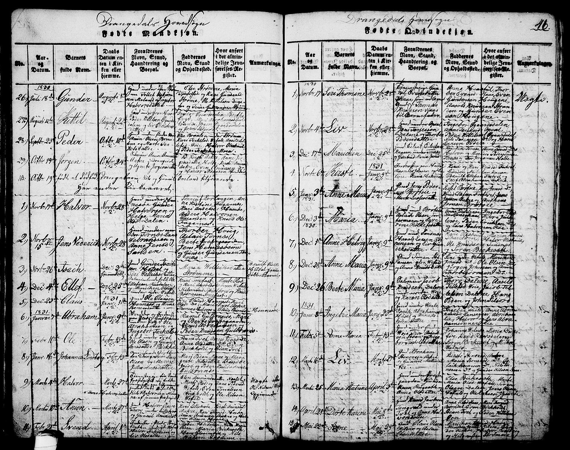 SAKO, Drangedal kirkebøker, G/Ga/L0001: Klokkerbok nr. I 1 /1, 1814-1856, s. 46