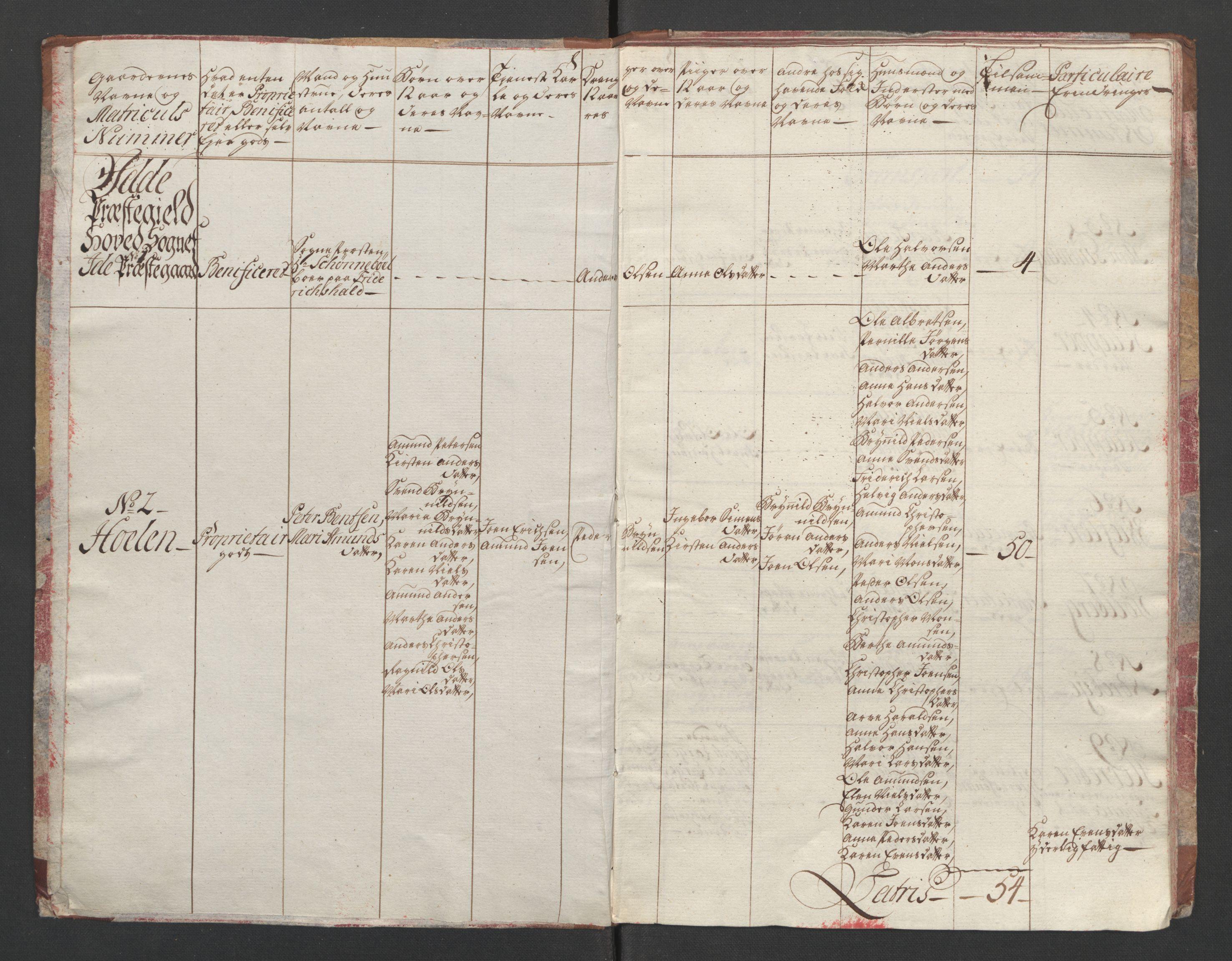 RA, Rentekammeret inntil 1814, Reviderte regnskaper, Fogderegnskap, R01/L0097: Ekstraskatten Idd og Marker, 1756-1767, s. 13