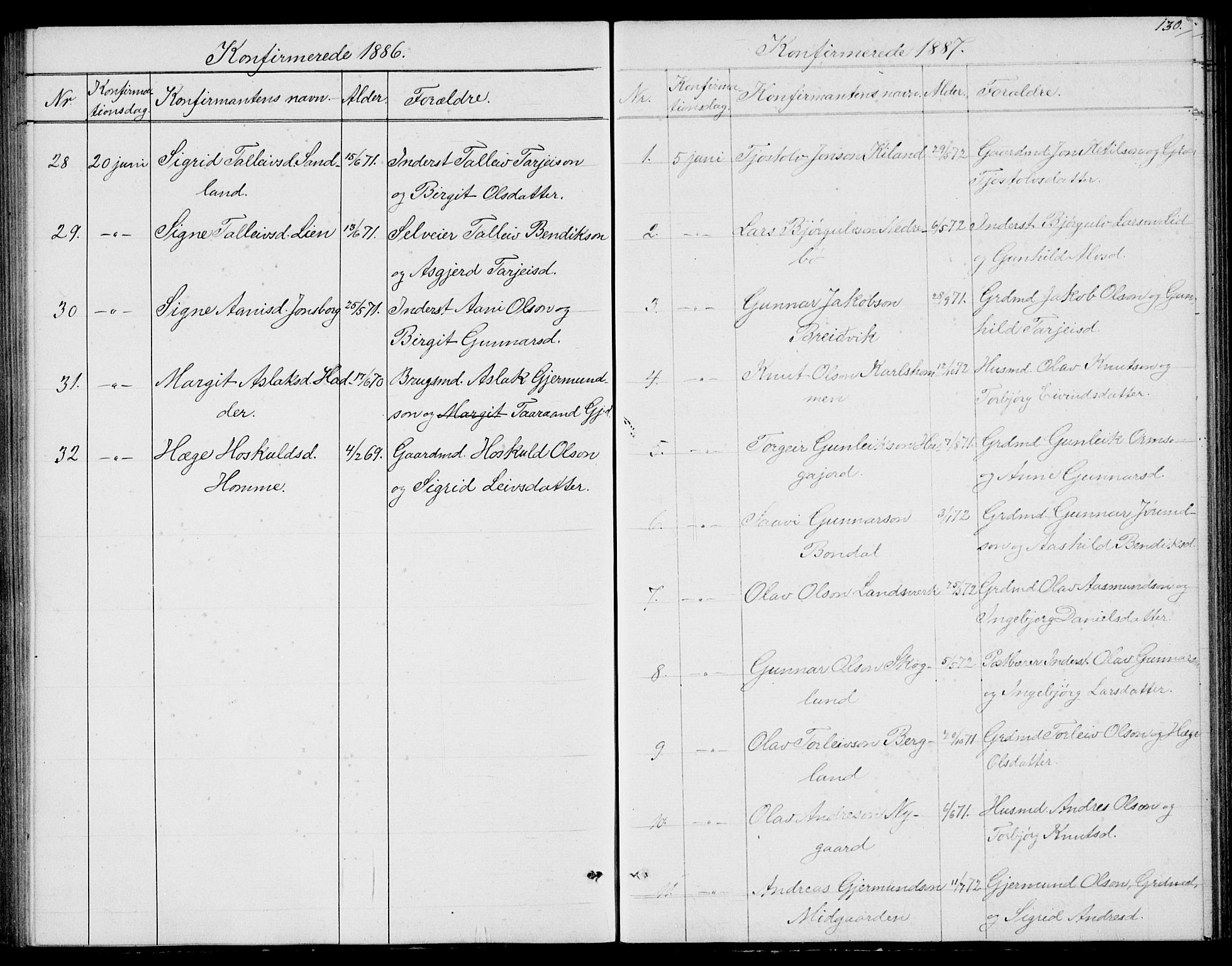 SAKO, Fyresdal kirkebøker, G/Ga/L0004: Klokkerbok nr. I 4, 1864-1892, s. 130