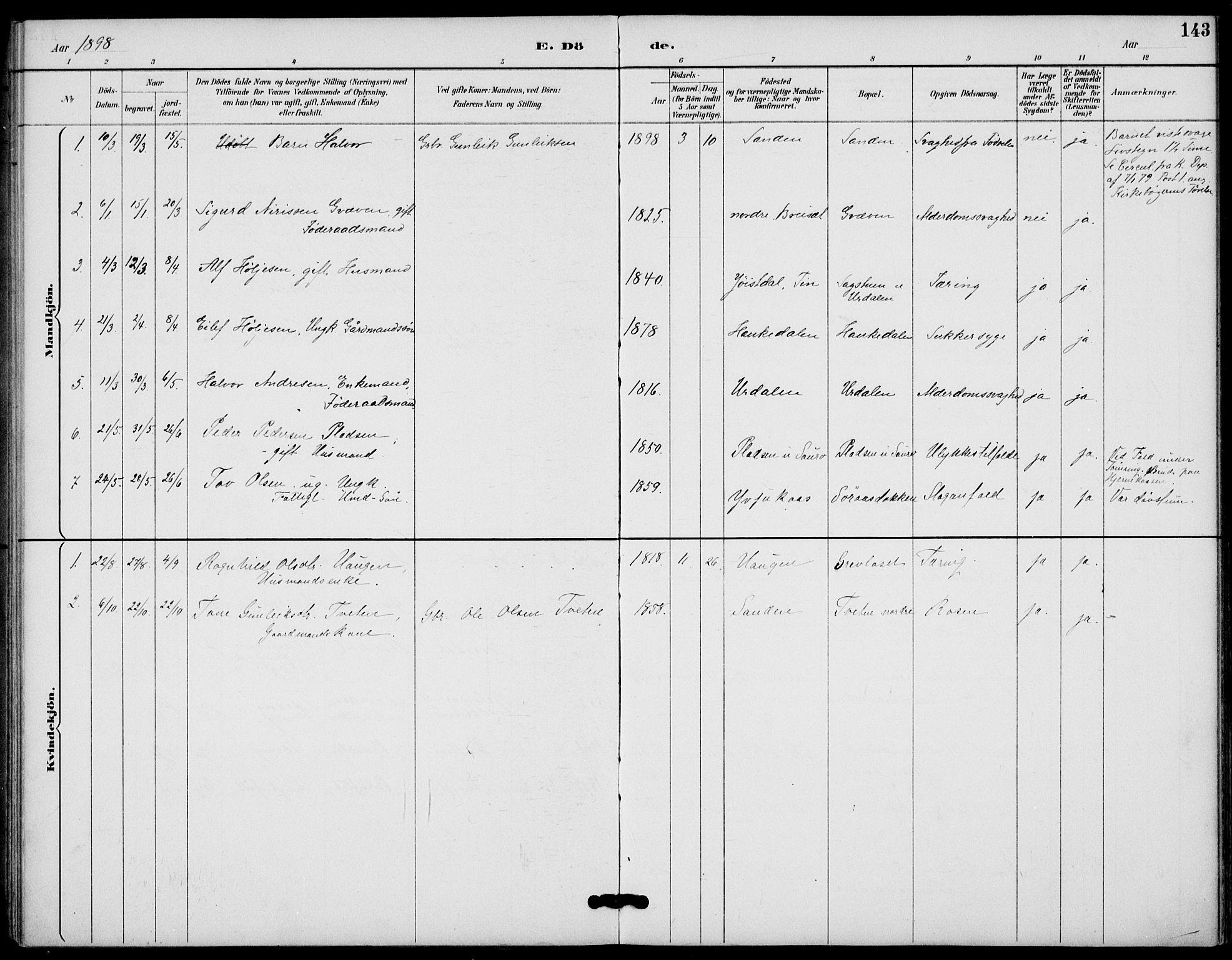 SAKO, Gransherad kirkebøker, F/Fb/L0005: Ministerialbok nr. II 5, 1887-1916, s. 143