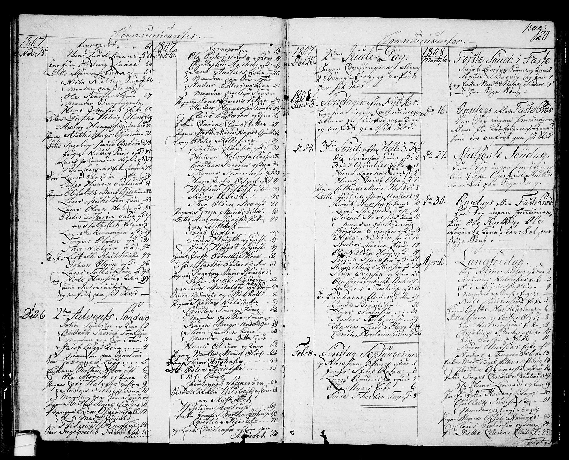 SAKO, Langesund kirkebøker, G/Ga/L0002: Klokkerbok nr. 2, 1801-1815, s. 20