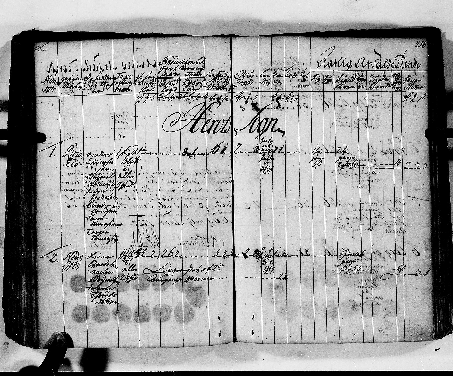 RA, Rentekammeret inntil 1814, Realistisk ordnet avdeling, N/Nb/Nbf/L0130: Lista matrikkelprotokoll, 1723, s. 215b-216a