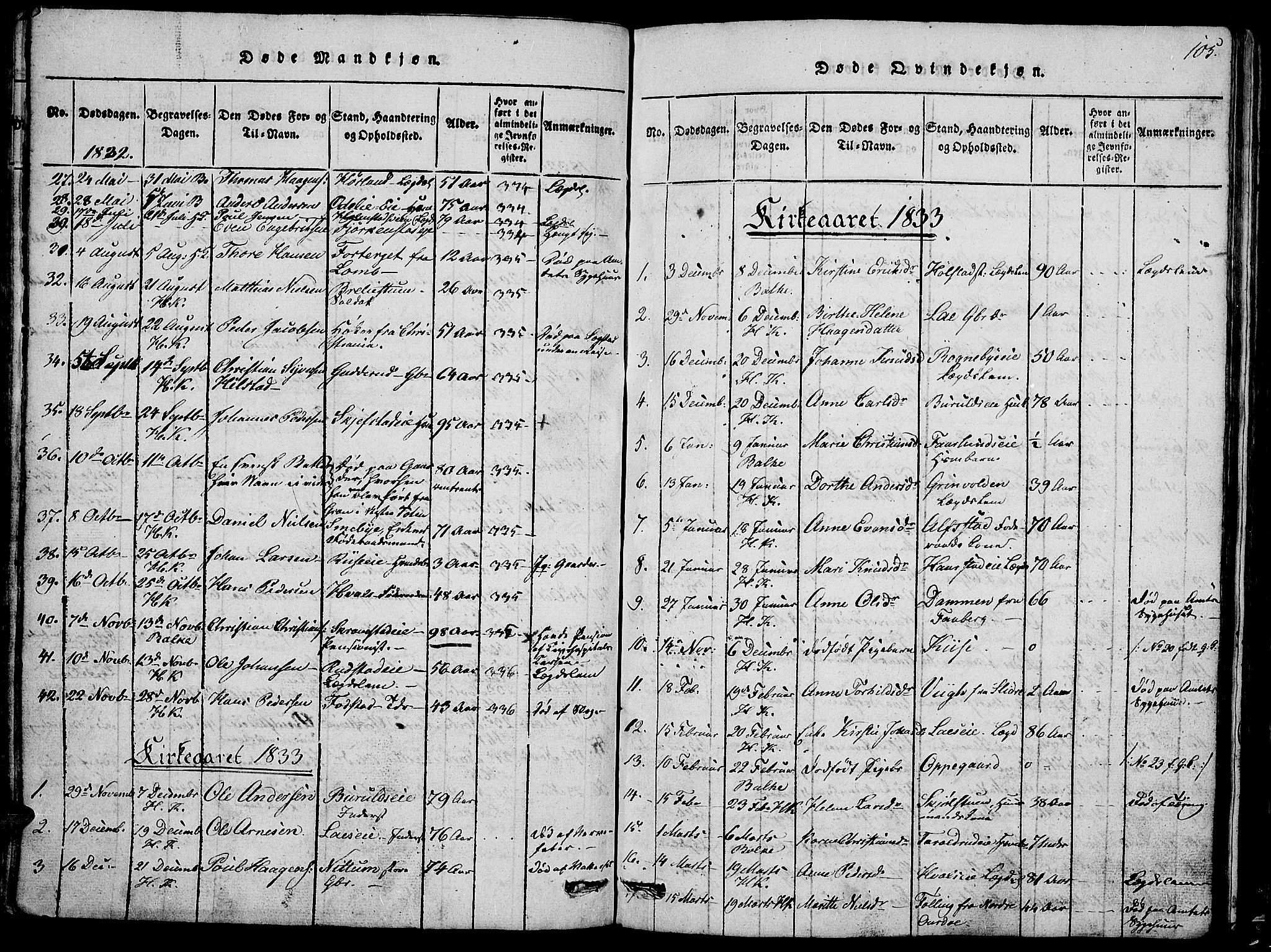 SAH, Østre Toten prestekontor, Klokkerbok nr. 1, 1827-1839, s. 105