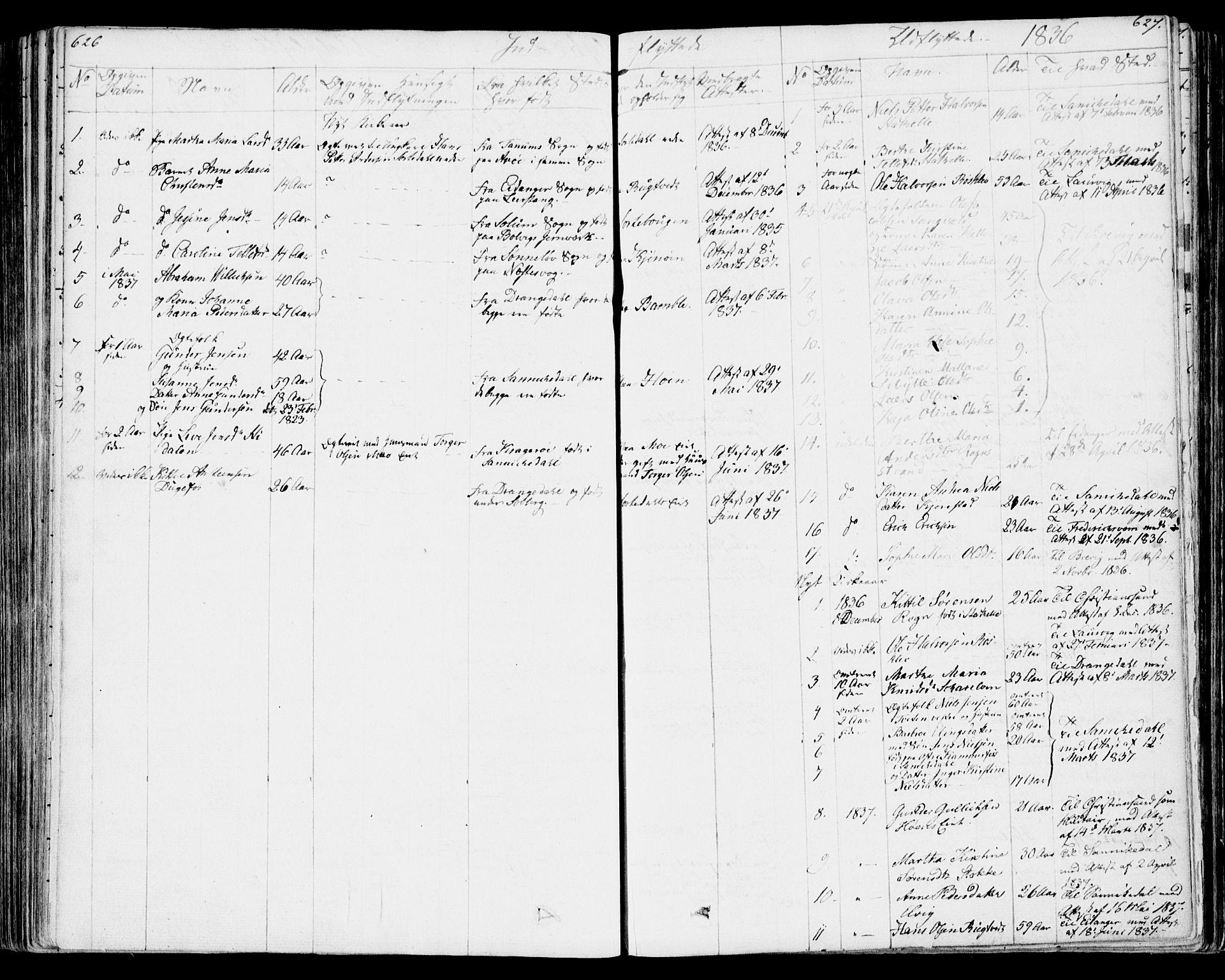 SAKO, Bamble kirkebøker, F/Fa/L0004: Ministerialbok nr. I 4, 1834-1853, s. 626-627