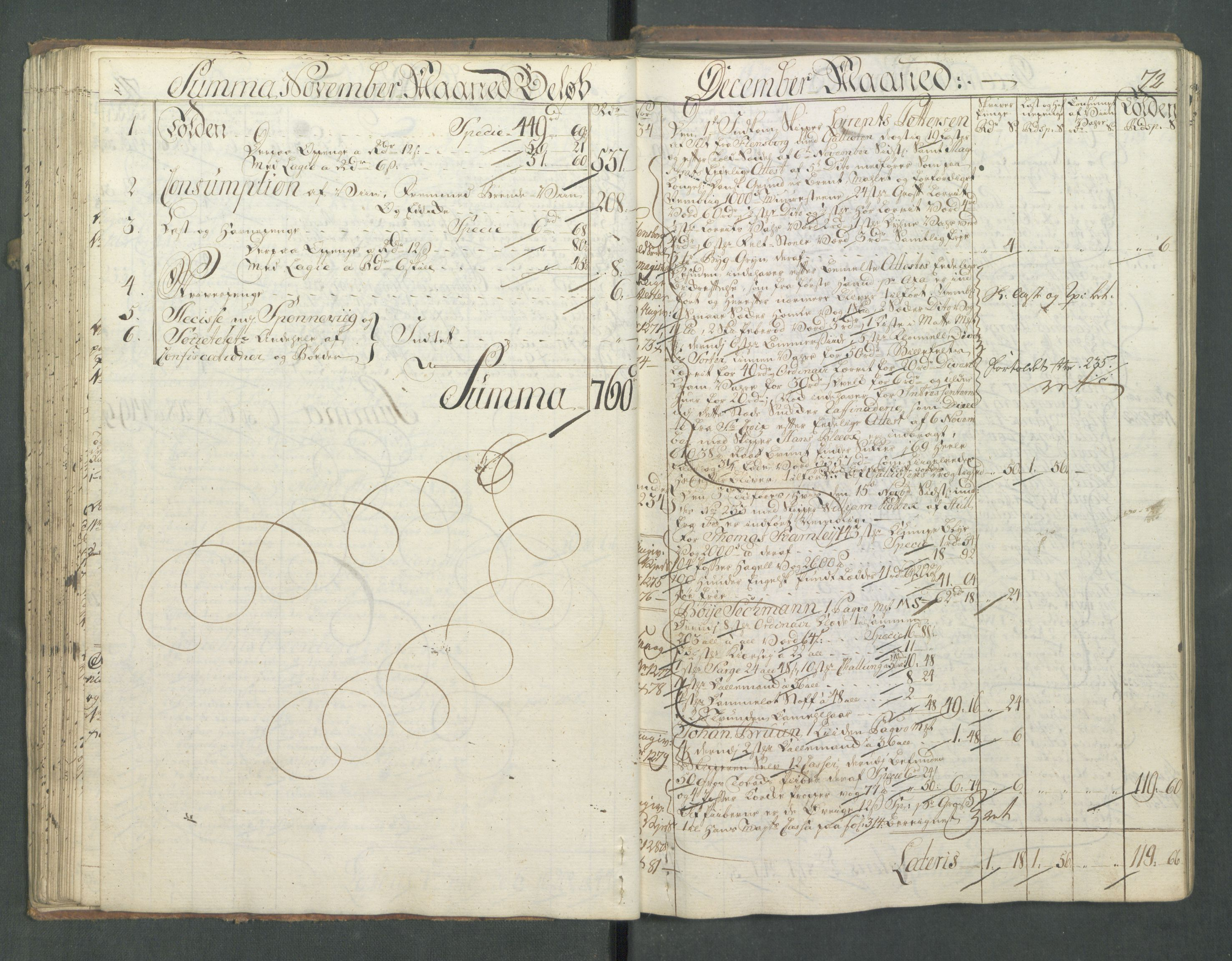 RA, Generaltollkammeret, tollregnskaper, R01/L0028: Tollregnskaper Fredrikshald, 1756, s. 72