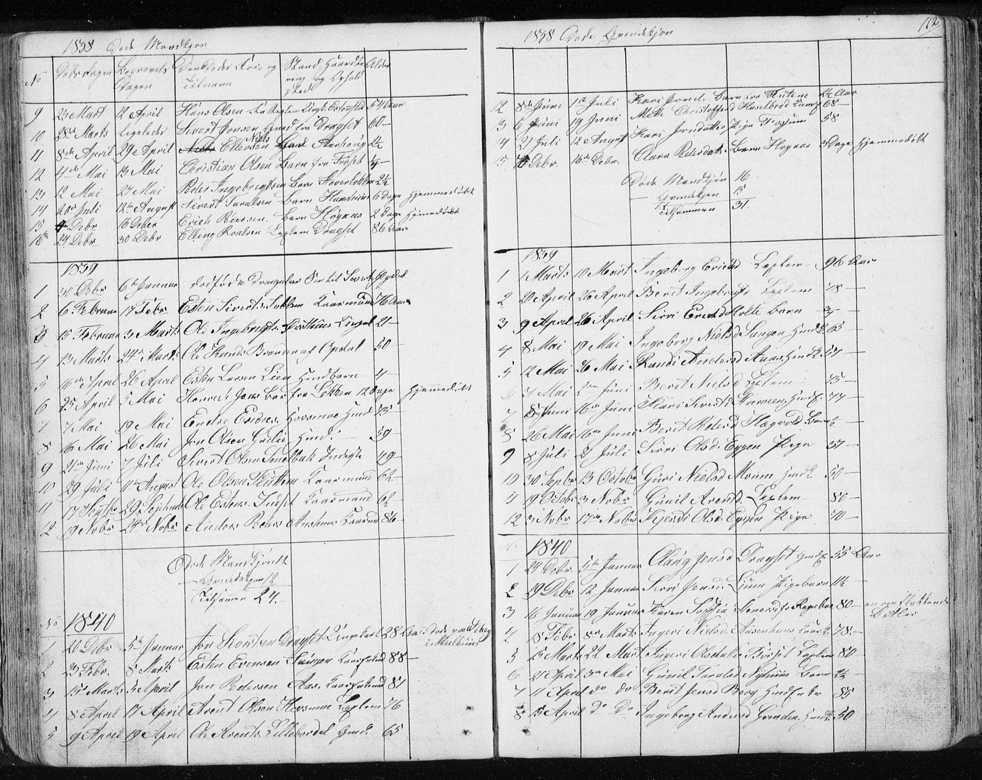SAT, Ministerialprotokoller, klokkerbøker og fødselsregistre - Sør-Trøndelag, 689/L1043: Klokkerbok nr. 689C02, 1816-1892, s. 162