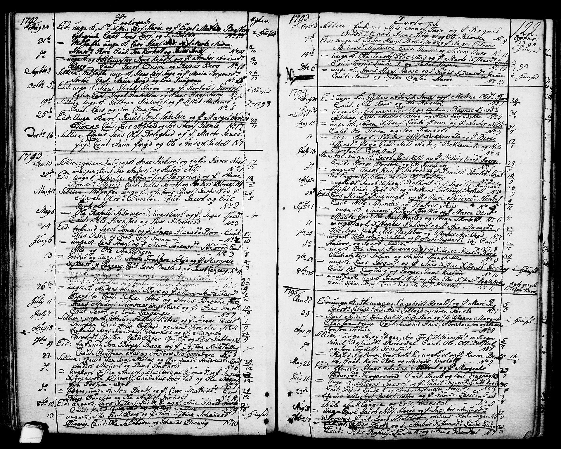 SAKO, Eidanger kirkebøker, F/Fa/L0006: Ministerialbok nr. 6, 1764-1814, s. 122
