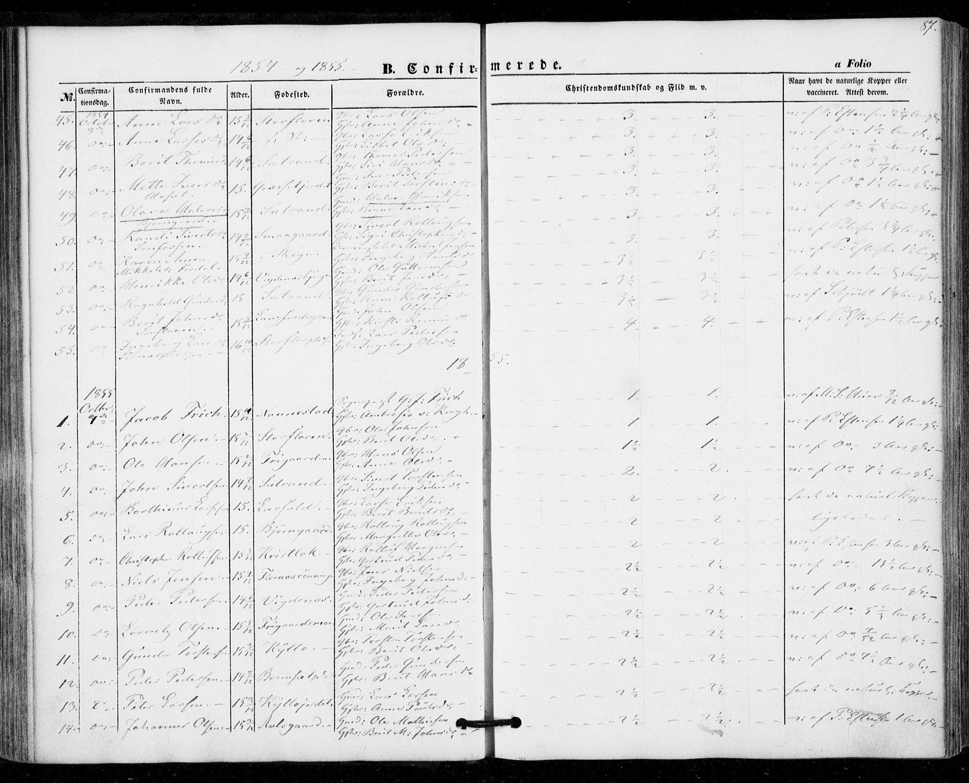 SAT, Ministerialprotokoller, klokkerbøker og fødselsregistre - Nord-Trøndelag, 703/L0028: Ministerialbok nr. 703A01, 1850-1862, s. 87