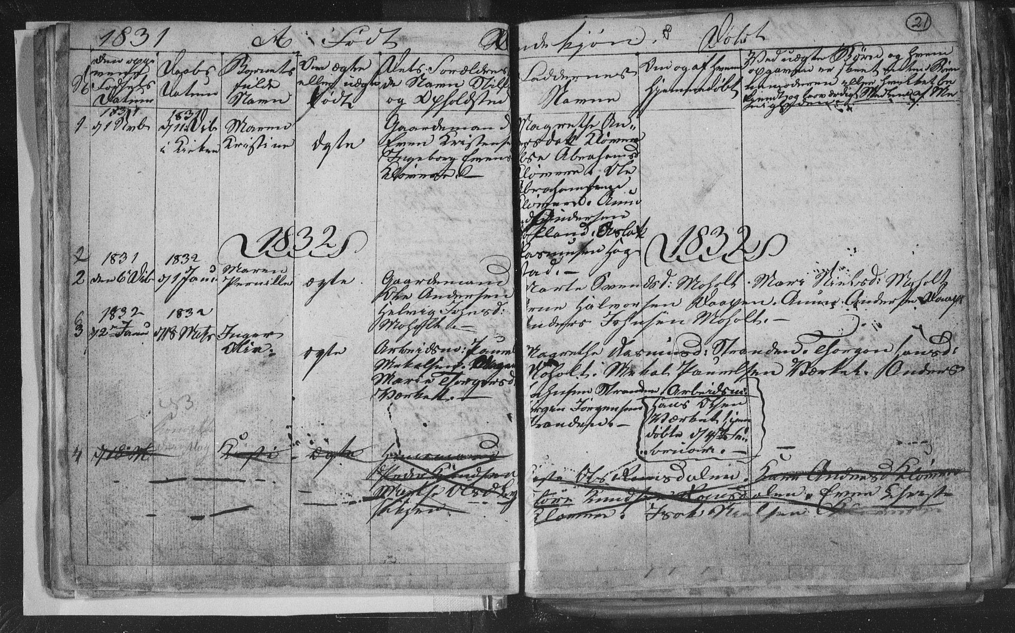 SAKO, Siljan kirkebøker, G/Ga/L0001: Klokkerbok nr. 1, 1827-1847, s. 21