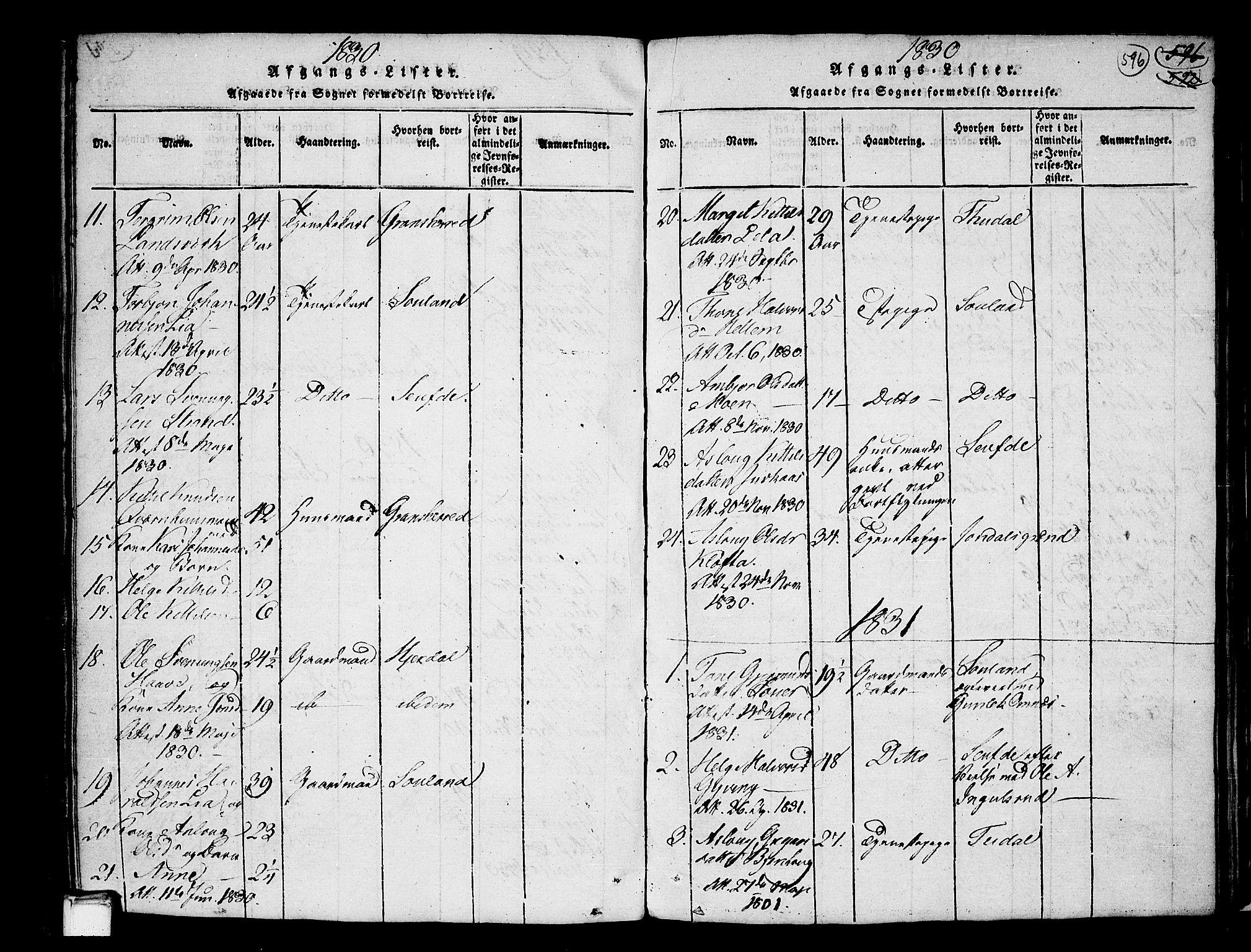 SAKO, Heddal kirkebøker, F/Fa/L0005: Ministerialbok nr. I 5, 1814-1837, s. 595-596