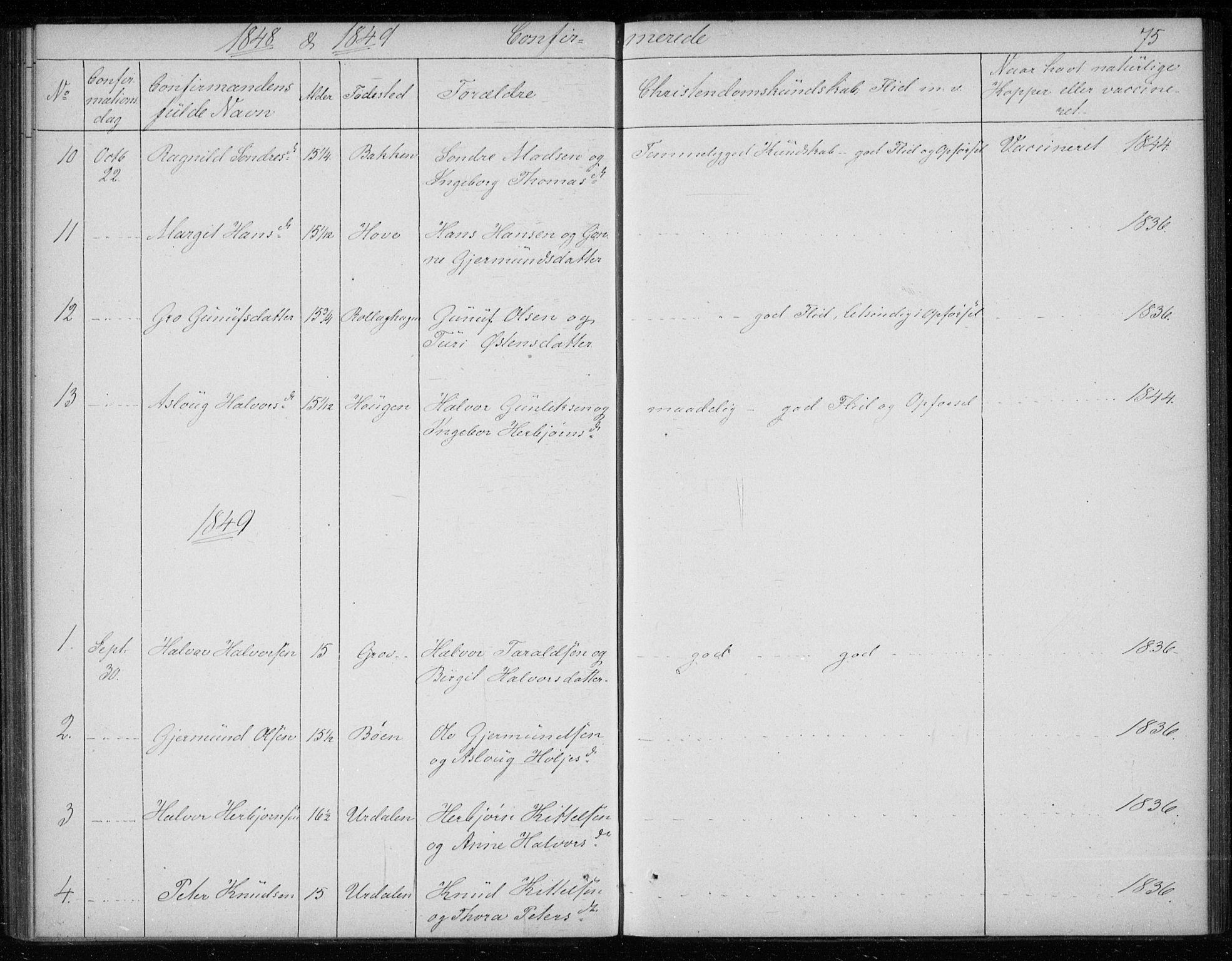 SAKO, Gransherad kirkebøker, F/Fb/L0003: Ministerialbok nr. II 3, 1844-1859, s. 75