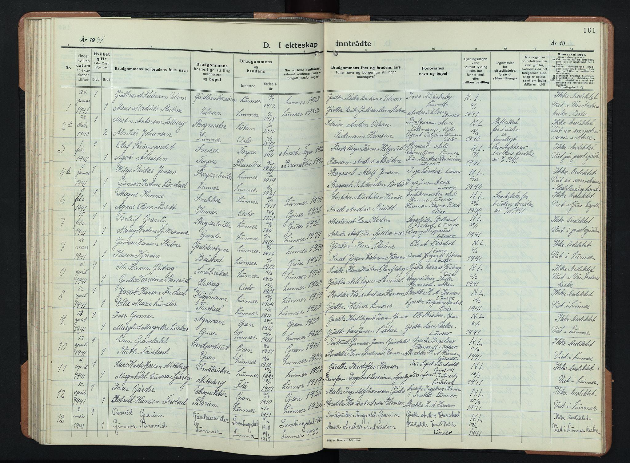 SAH, Lunner prestekontor, H/Ha/Hab/L0003: Klokkerbok nr. 3, 1933-1945, s. 161