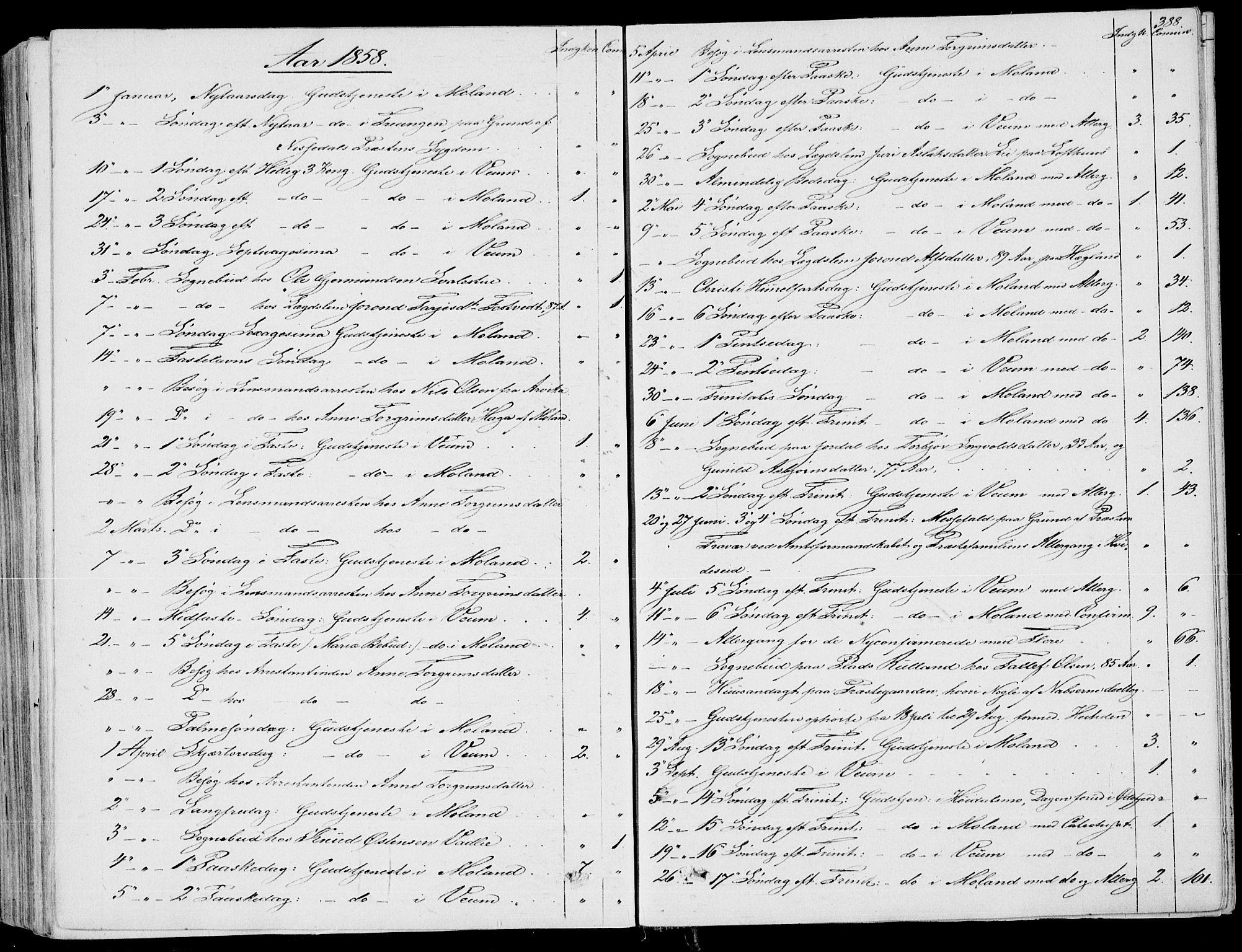 SAKO, Fyresdal kirkebøker, F/Fa/L0005: Ministerialbok nr. I 5, 1855-1871, s. 388