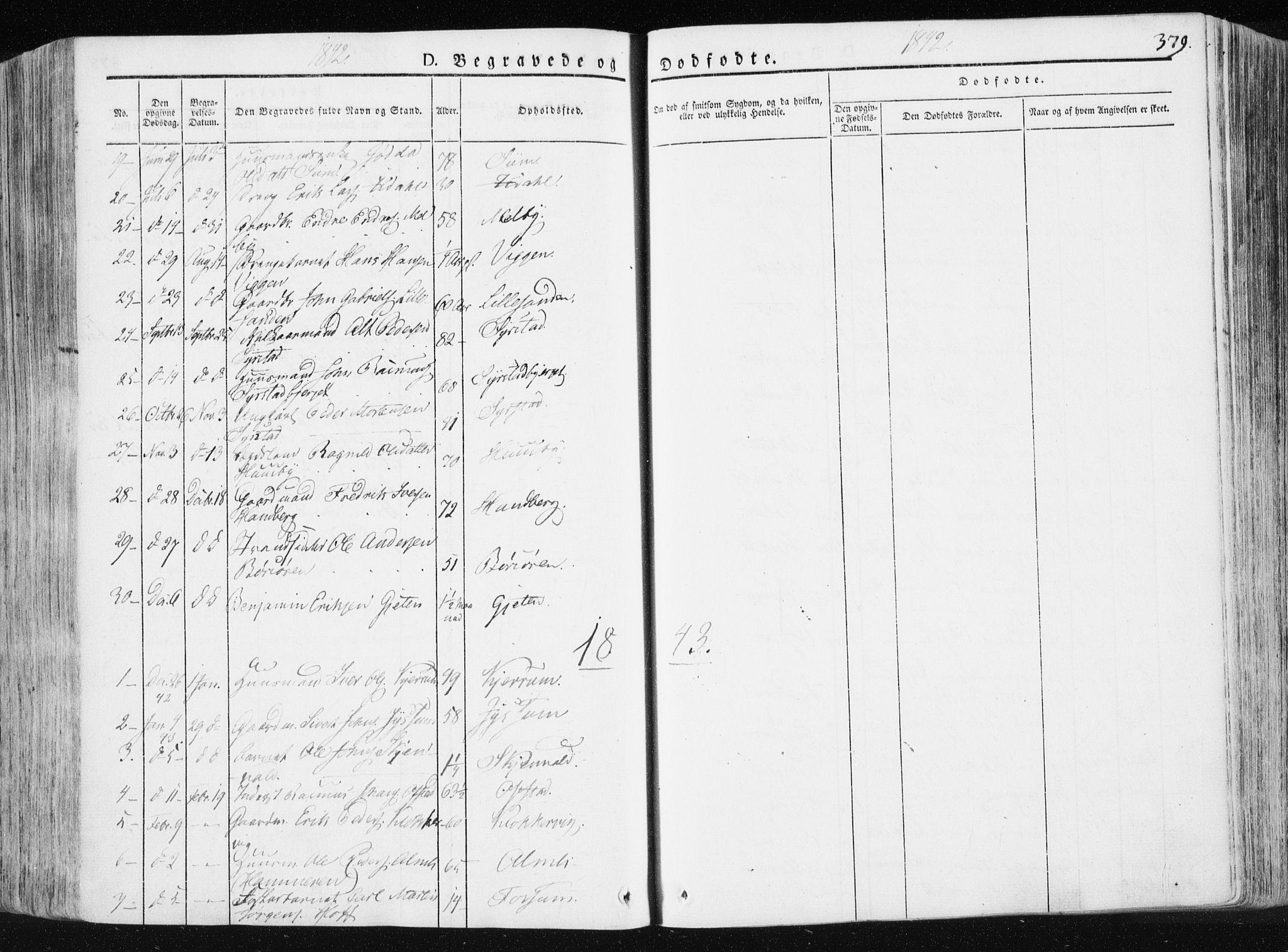 SAT, Ministerialprotokoller, klokkerbøker og fødselsregistre - Sør-Trøndelag, 665/L0771: Ministerialbok nr. 665A06, 1830-1856, s. 379